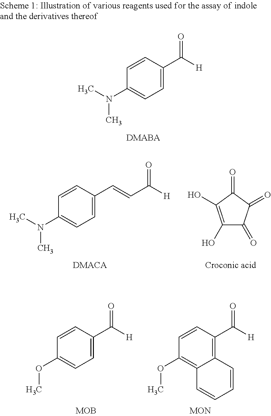 US20120295363A1 - Material and method for trapping, detecting and quantifying heterocyclic aromatic compounds and others       - Google PatentsFamily