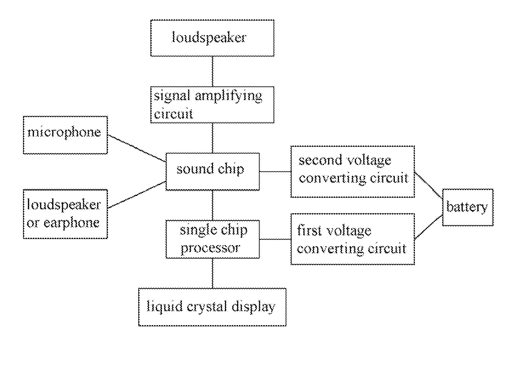 Digital Multimeter Block Diagram Schematic Icl7106 Voltmeter Circuit Download