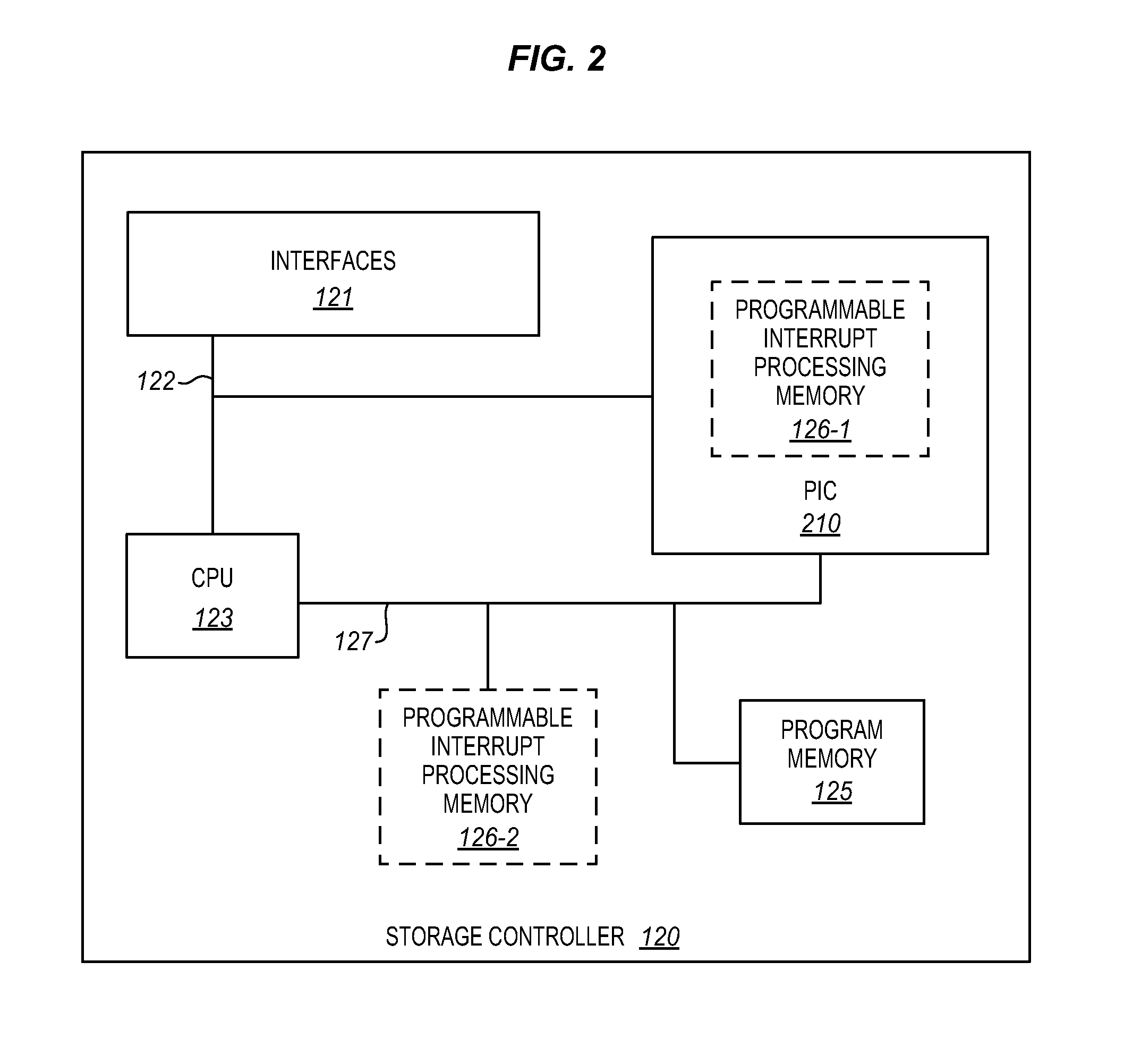 Patent US20120303850 - Systems and methods for advanced