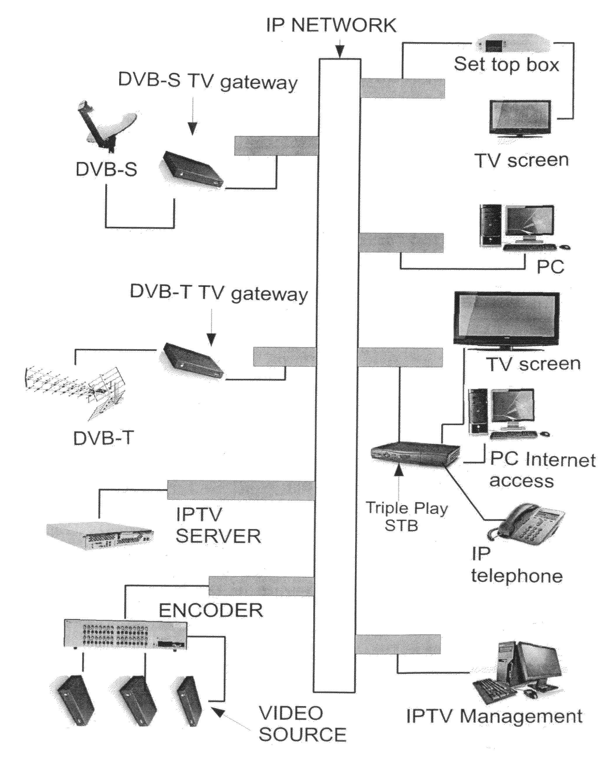 Patent Us20120304238 Advanced Wireless Iptv Set Top Box Google Wiring Diagram Drawing
