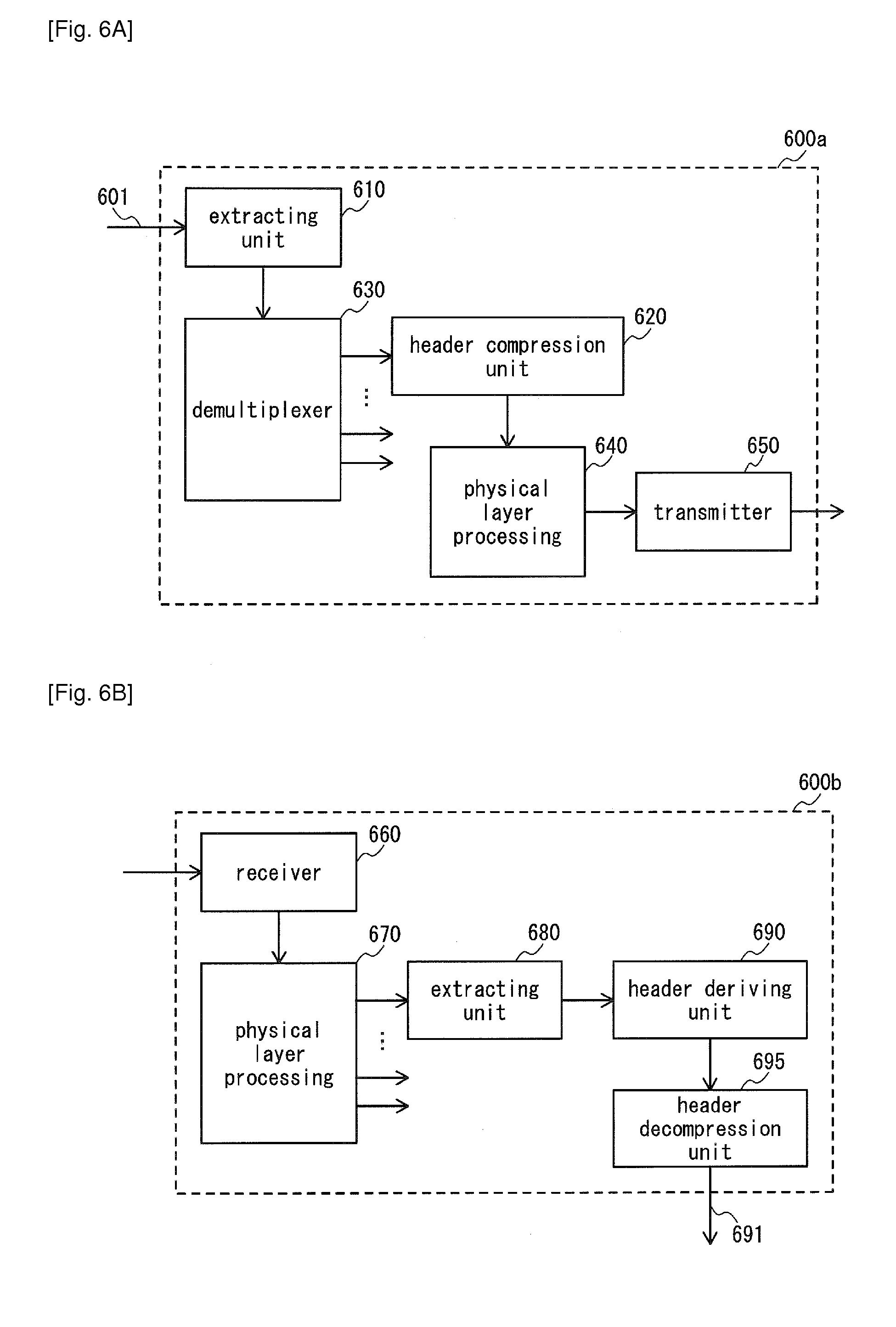 Mpeg2 transport stream encoder-2405