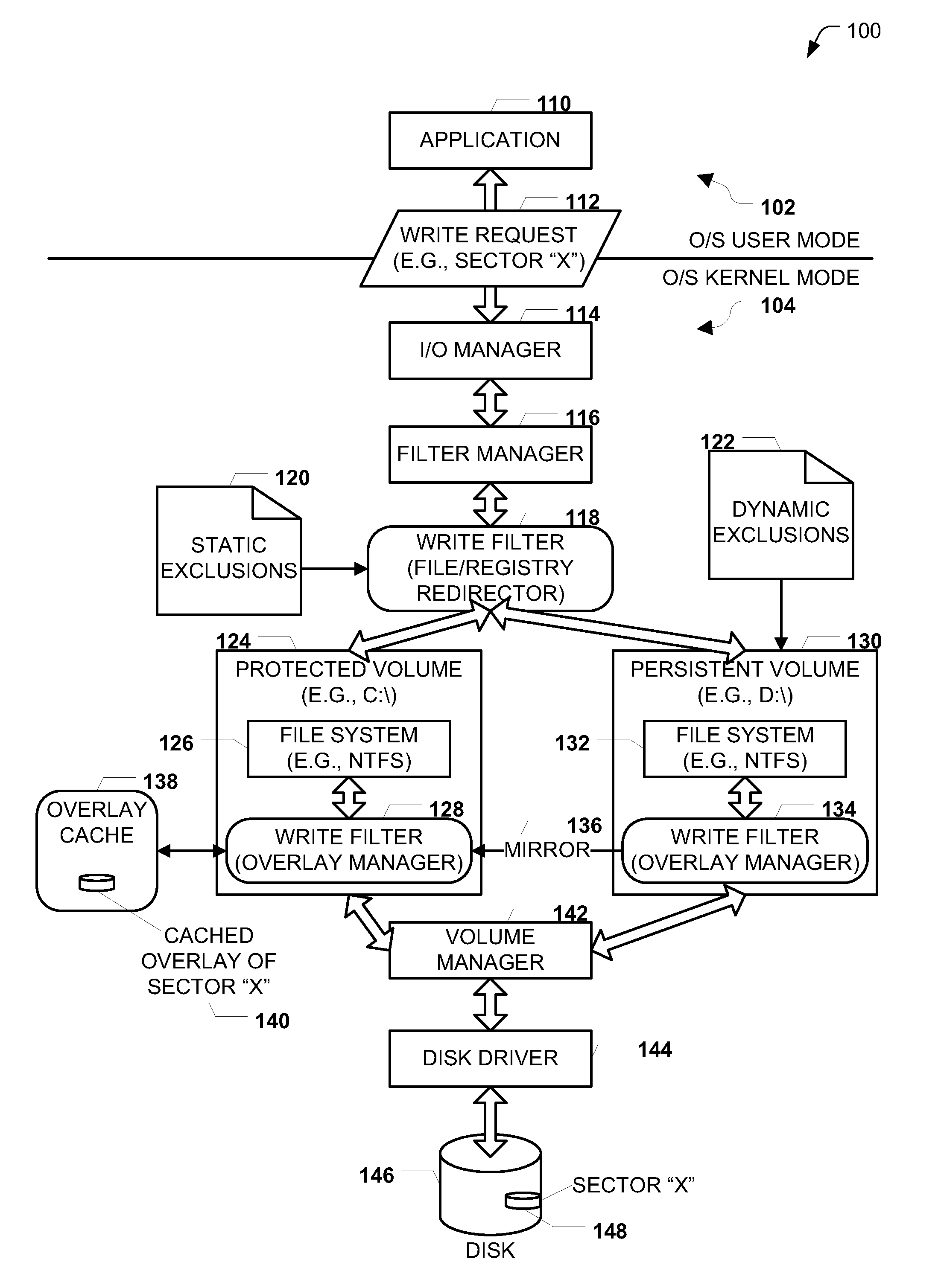 Patent US20120311263 - Sector-based write filtering with