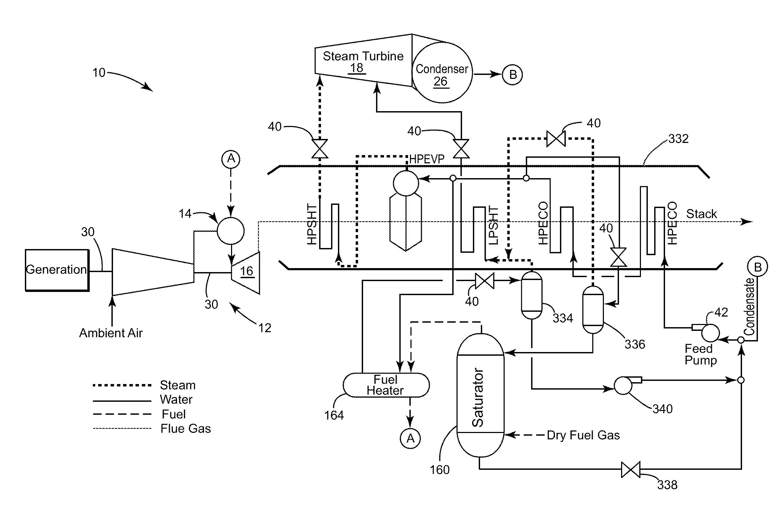 Patent US System for fuel gas moisturization and