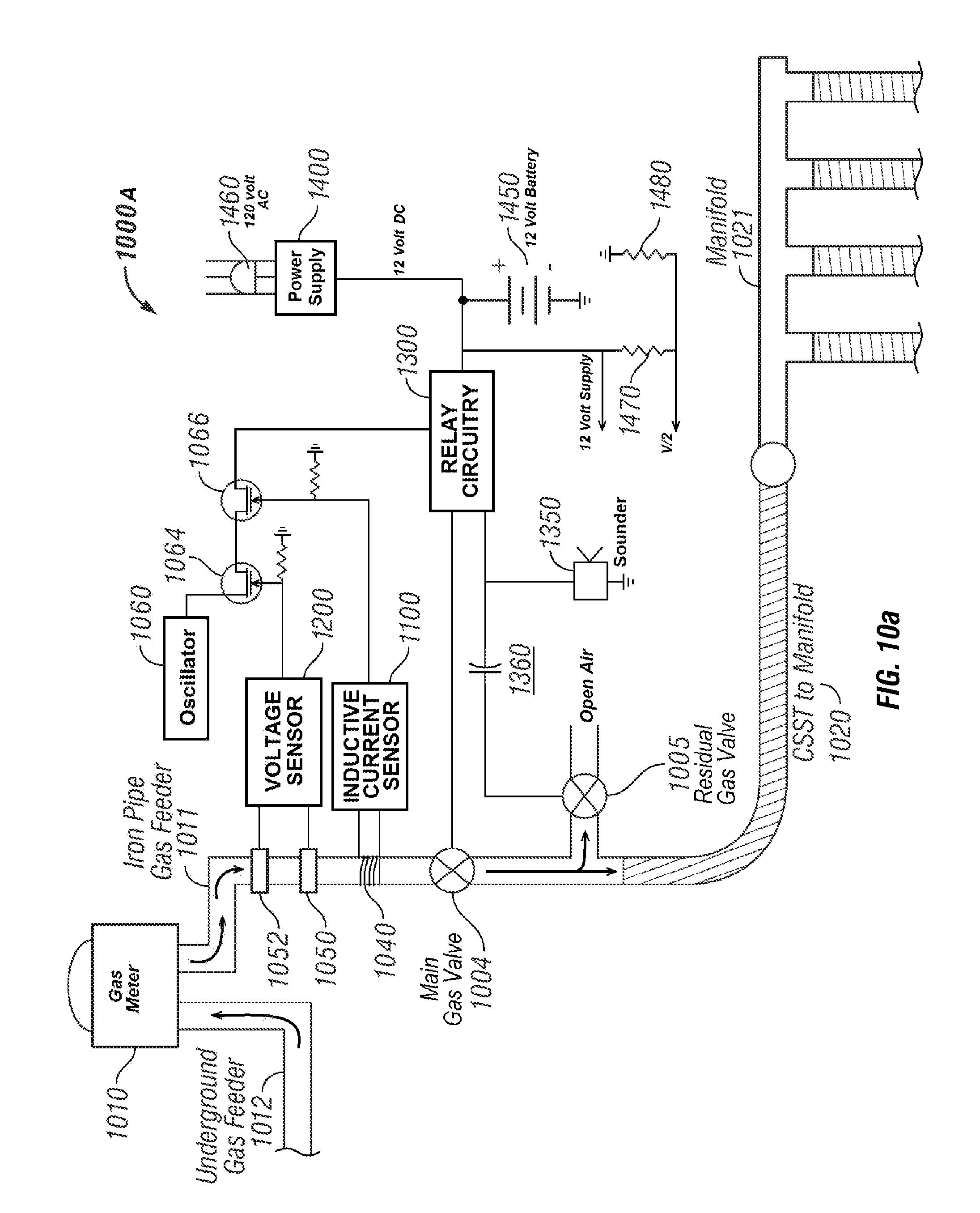 atwood 8525 rv furnace wiring diagram