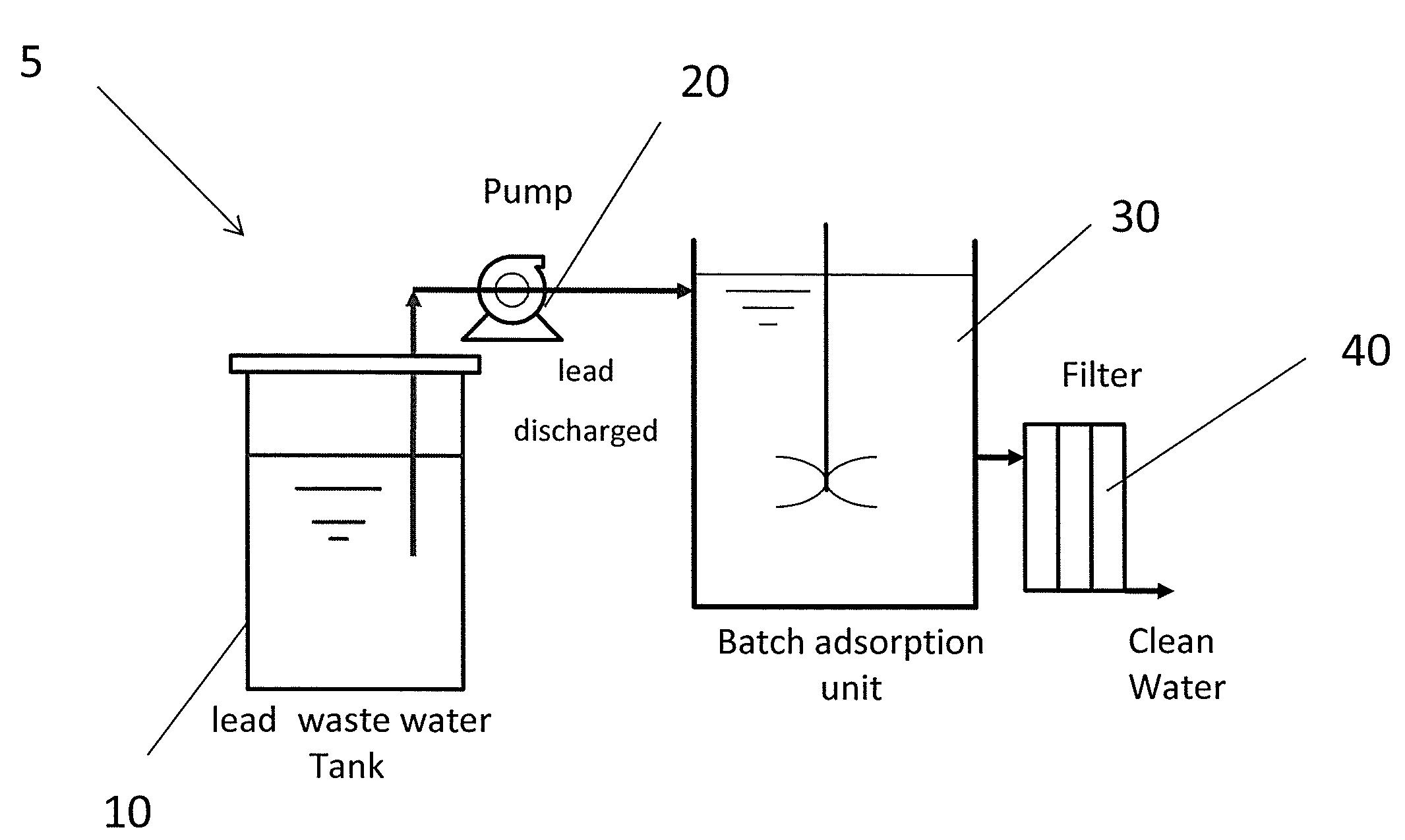 Adsorption of heavy metals