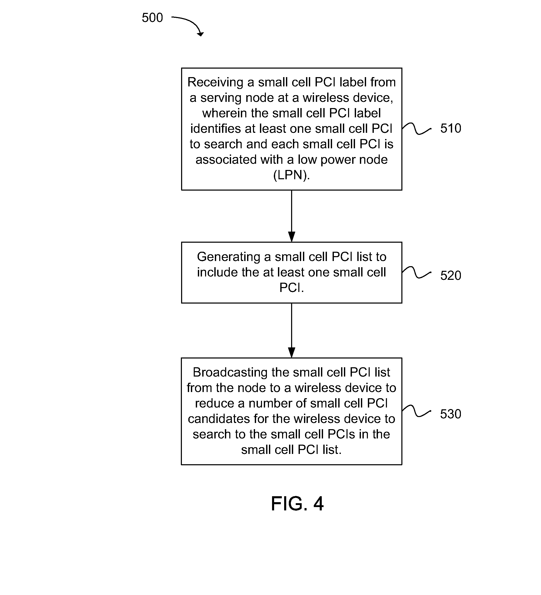 Patent US20130083744 - Physical-layer cell identity (pci
