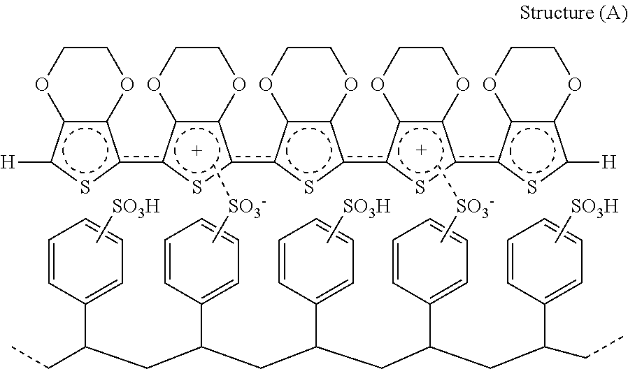 Ethylene polymerization thesis