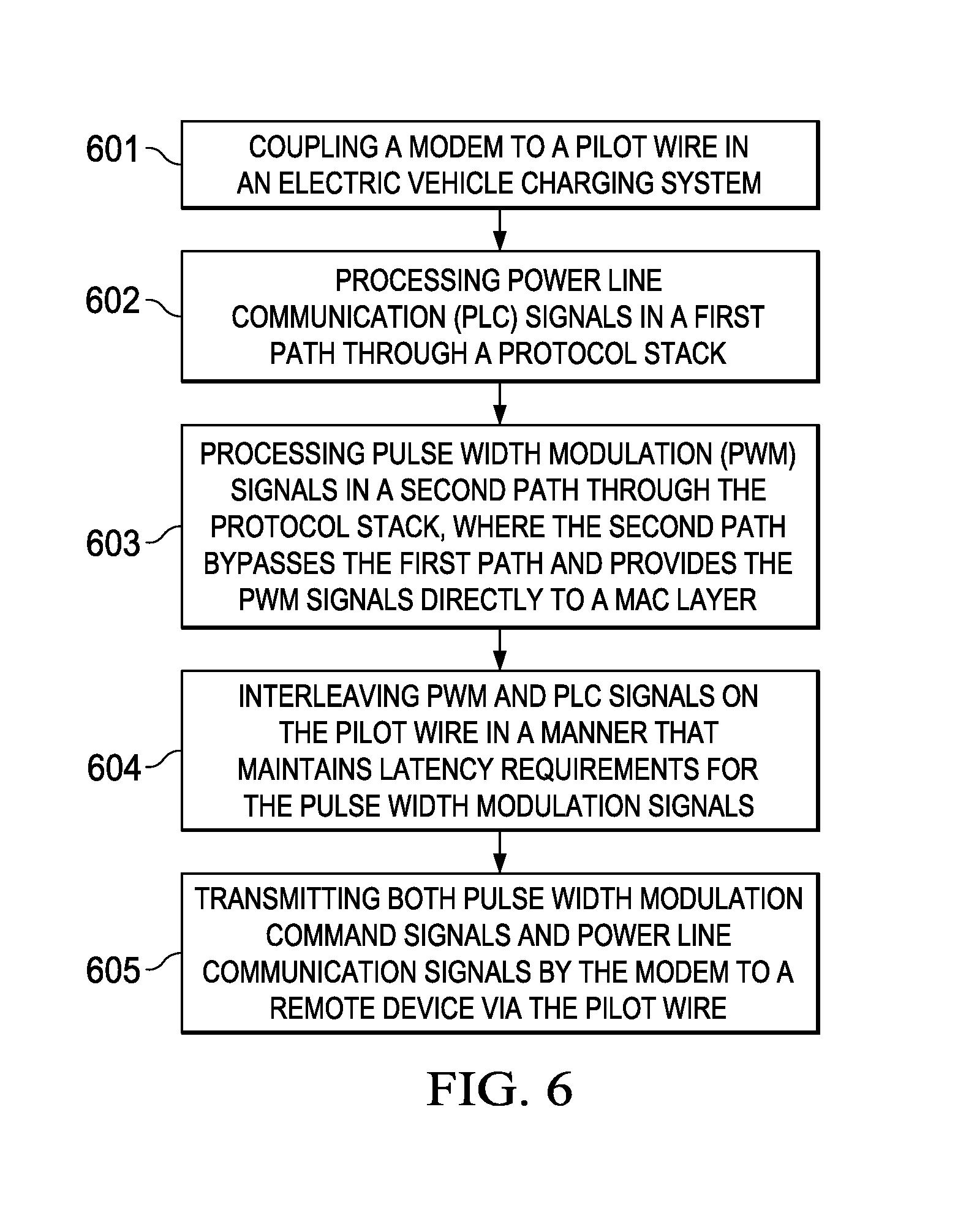 براءة الاختراع US20130094552 - Communication on a Pilot Wire ...