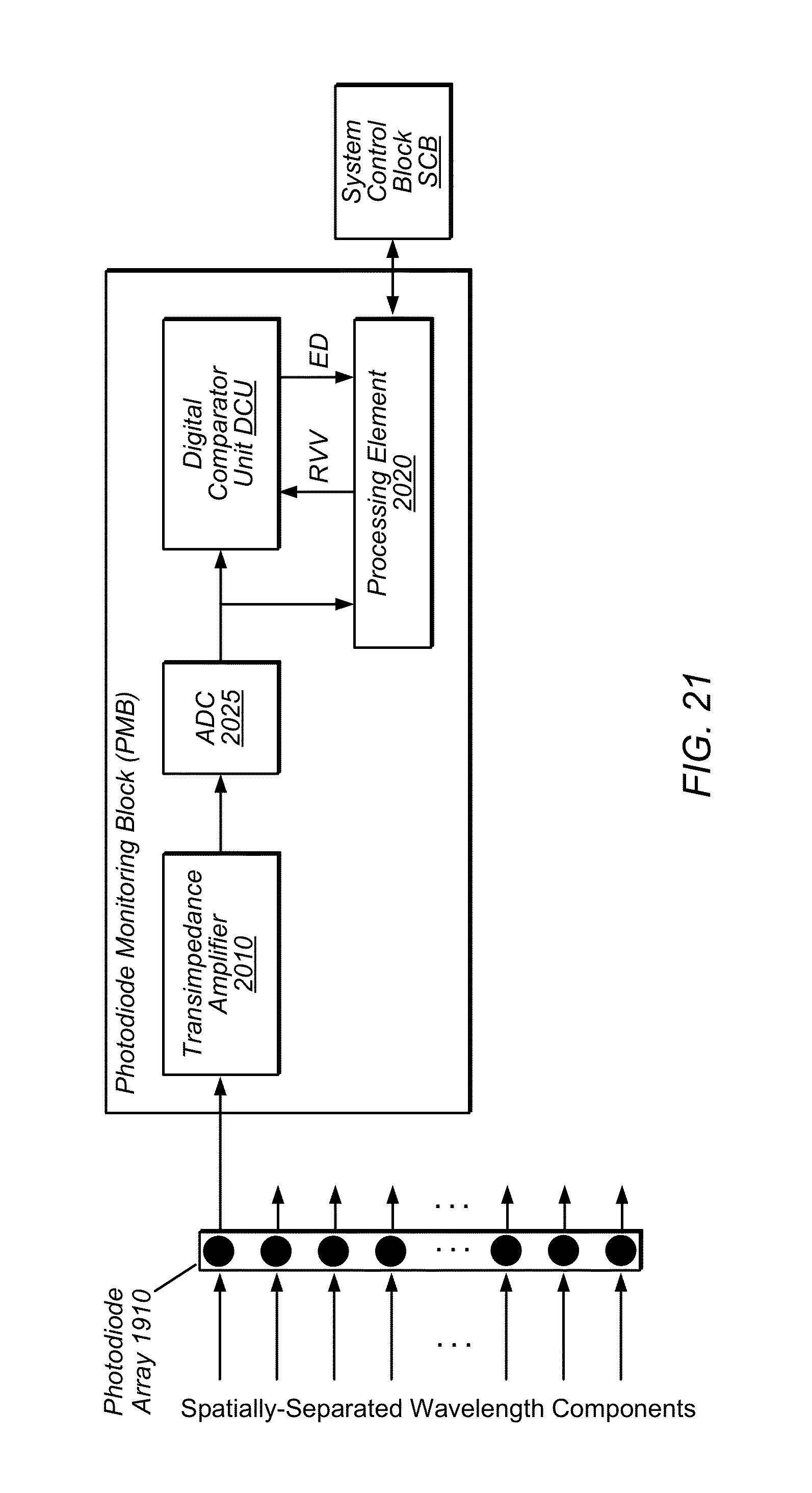 Patent Us20130128042 High Speed Event Detection Using A Transimpedance Amplifier Wikipedia Drawing