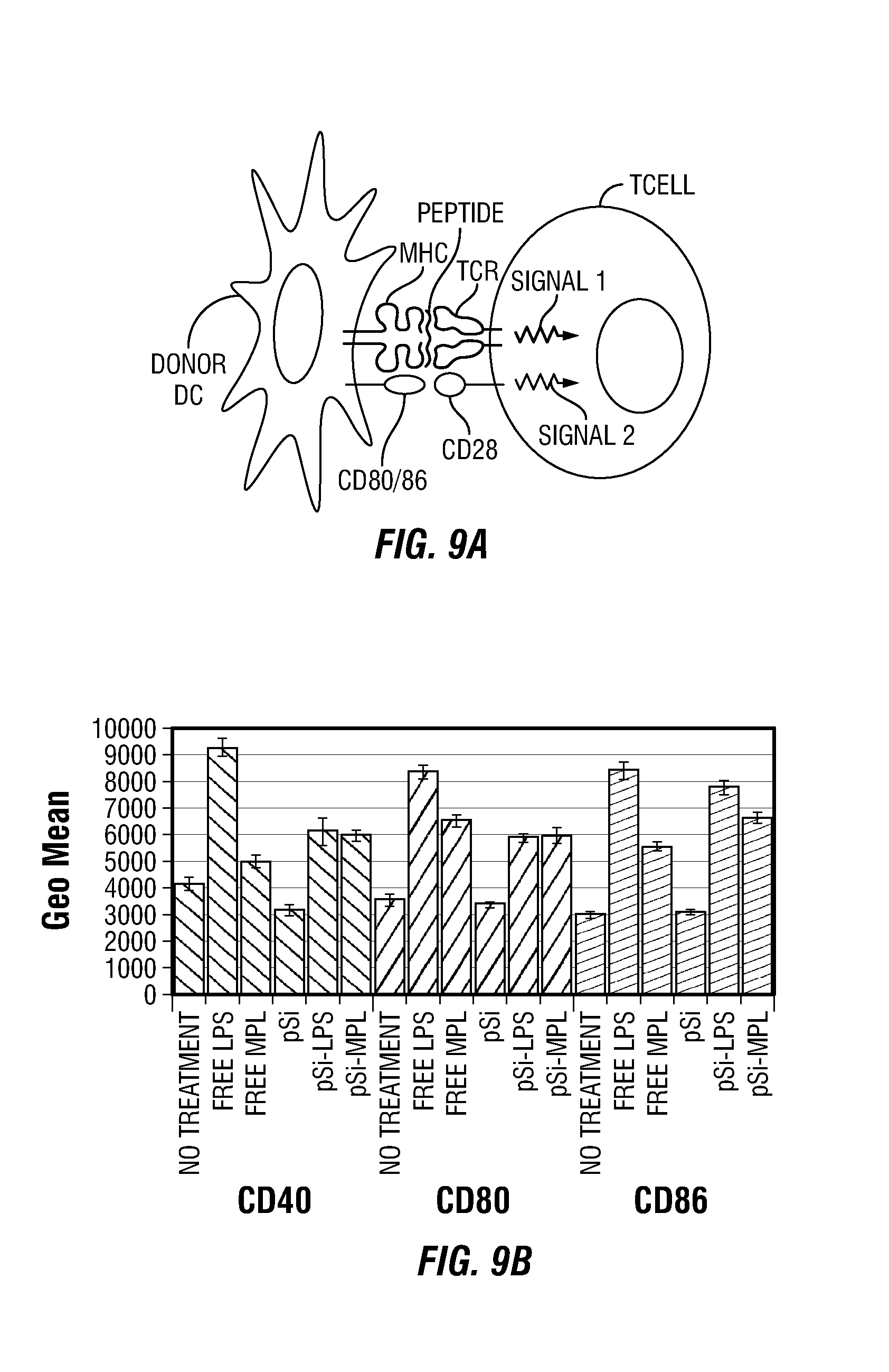 Patent Us20130195963 Mesoporous Silicon Particles For The Lm324n Circuit Drawing