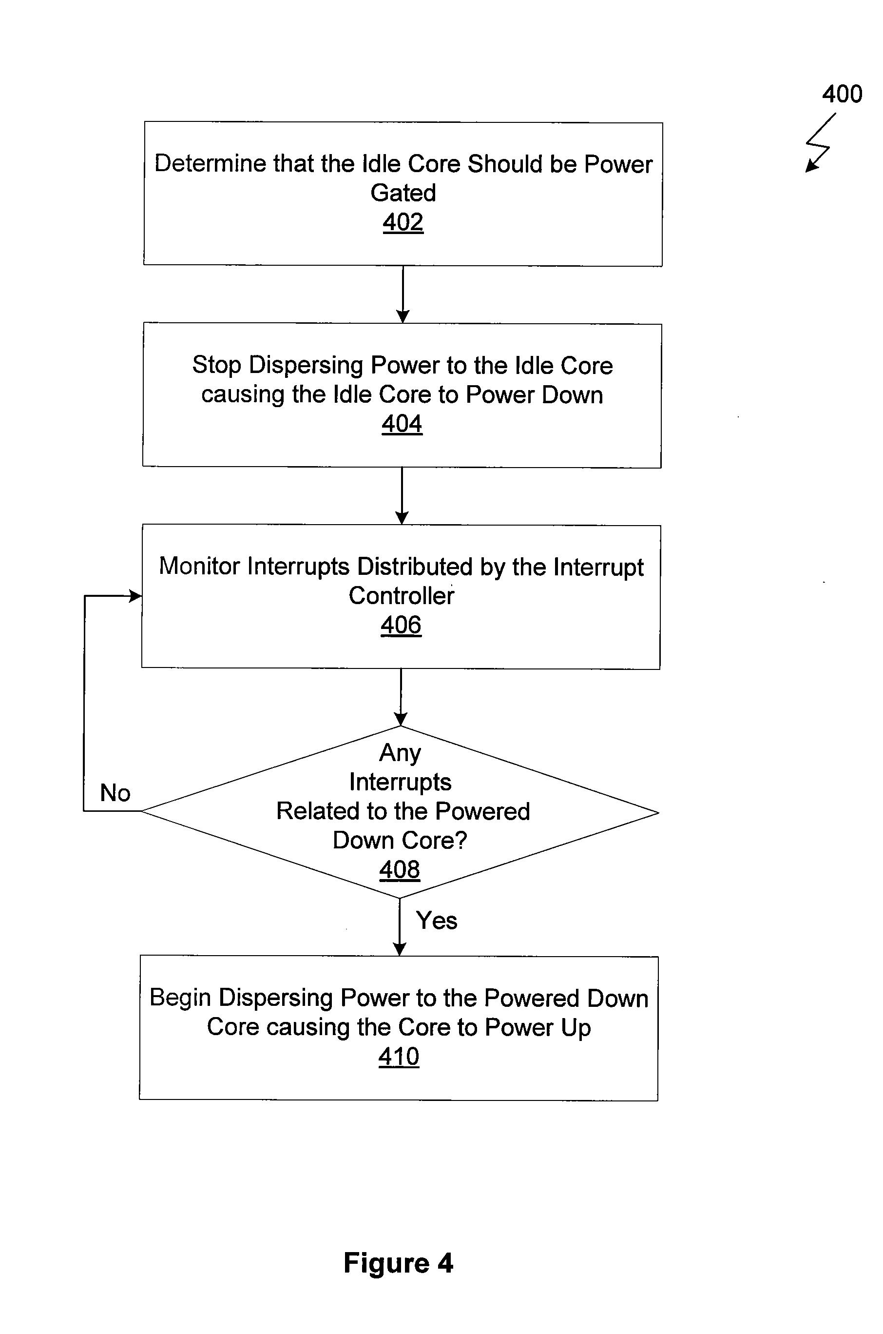 براءة الاختراع US20130198549 - Autonomous power-gating during idle