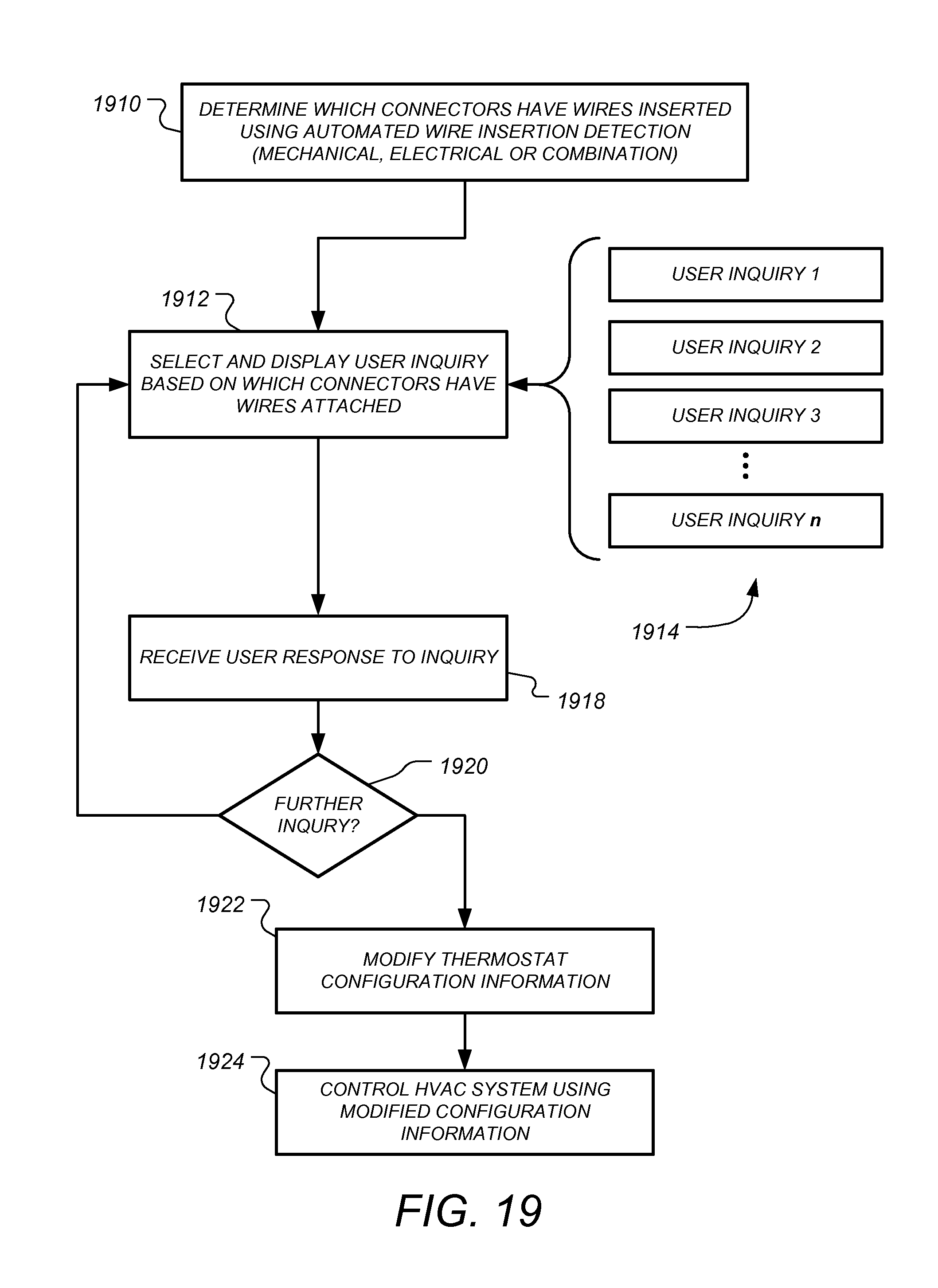 Patent Us20130204440 Hvac Controller With User Friendly Wiring For Control Systems Drawing