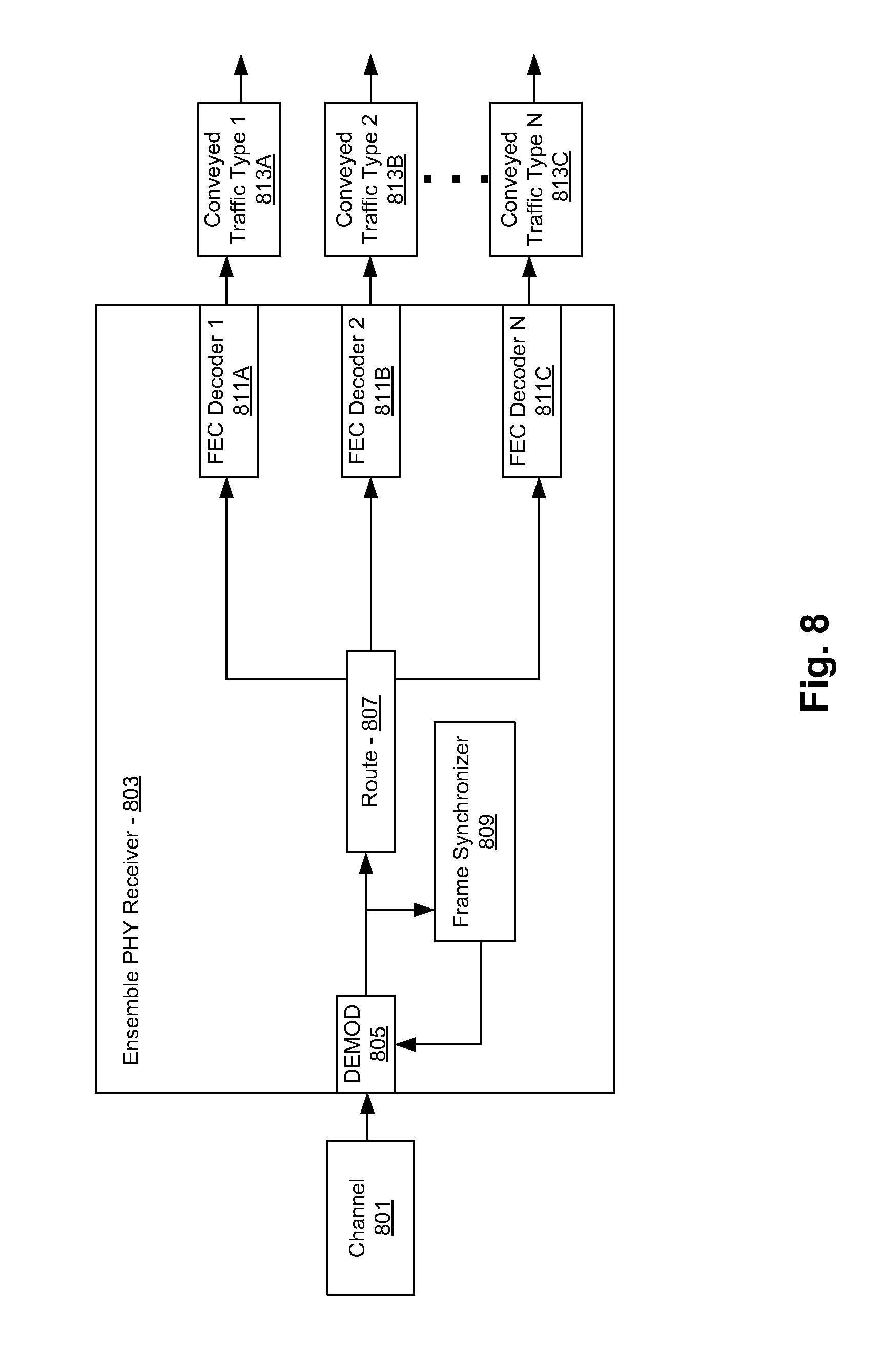 Patent Us20130239164 Method And System For Digital Video Broadcast Phy Block Diagram Receiver Drawing