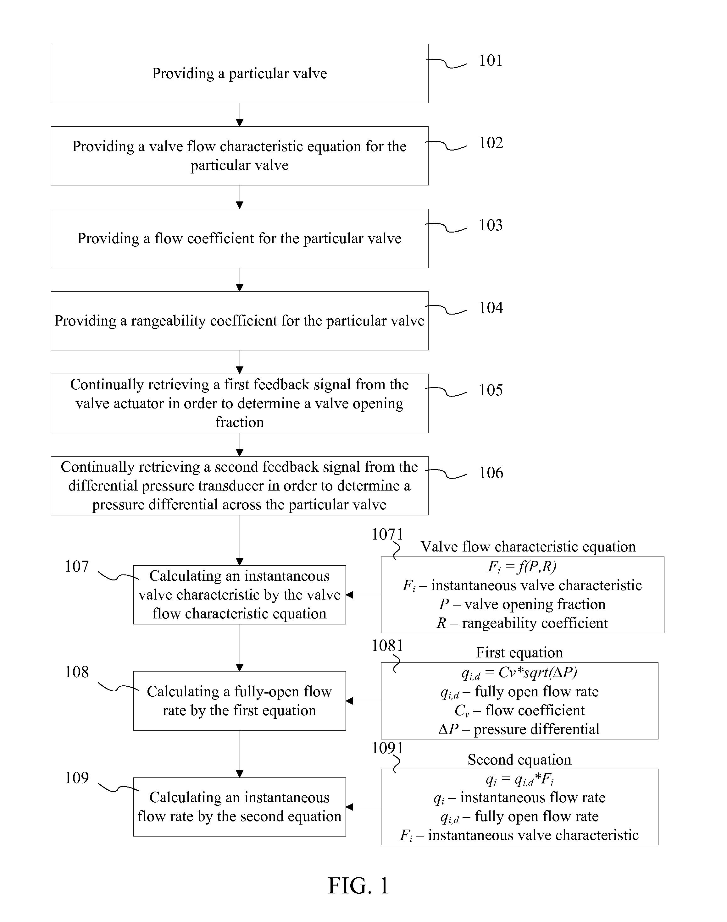 Brevet US20130240045 - Method for Determining a Fluid