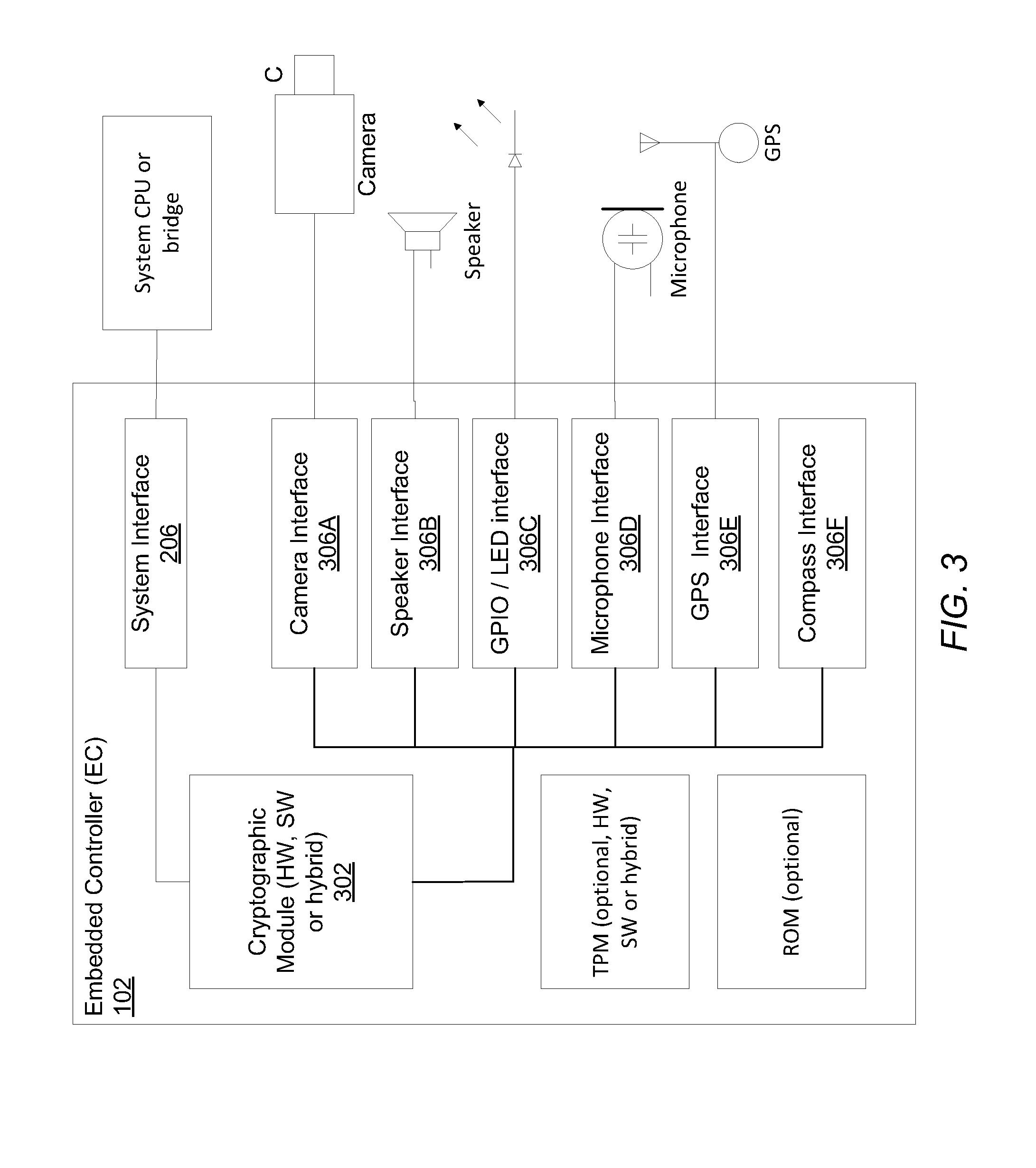 Patent Us20130246800 Enhancing Security Of Sensor Data For A Voice Recognition System And Embedded Controllers Drawing