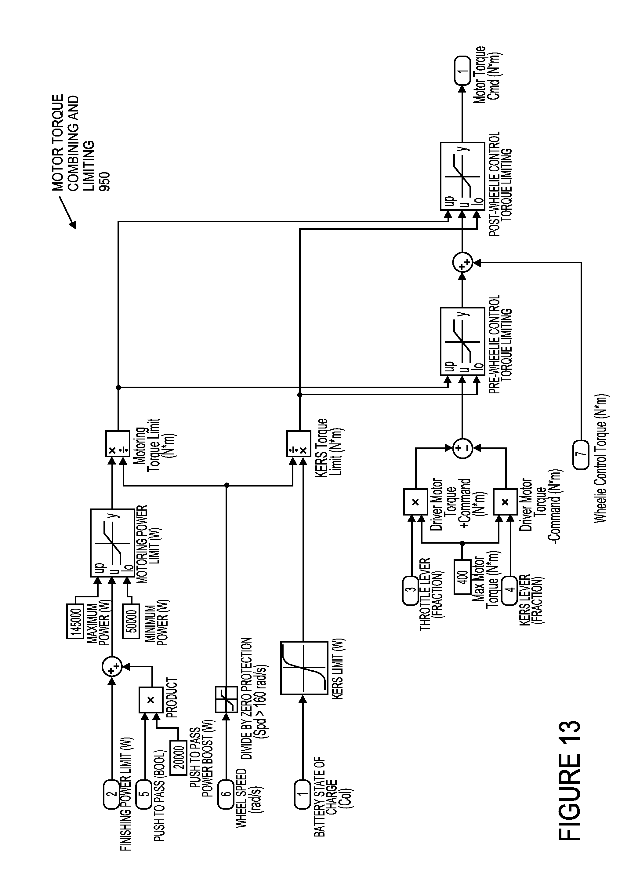 Threephase Regulator Circuit Diagram Tradeoficcom Browse Data Line Voltage Inductionmotor Control Wiring