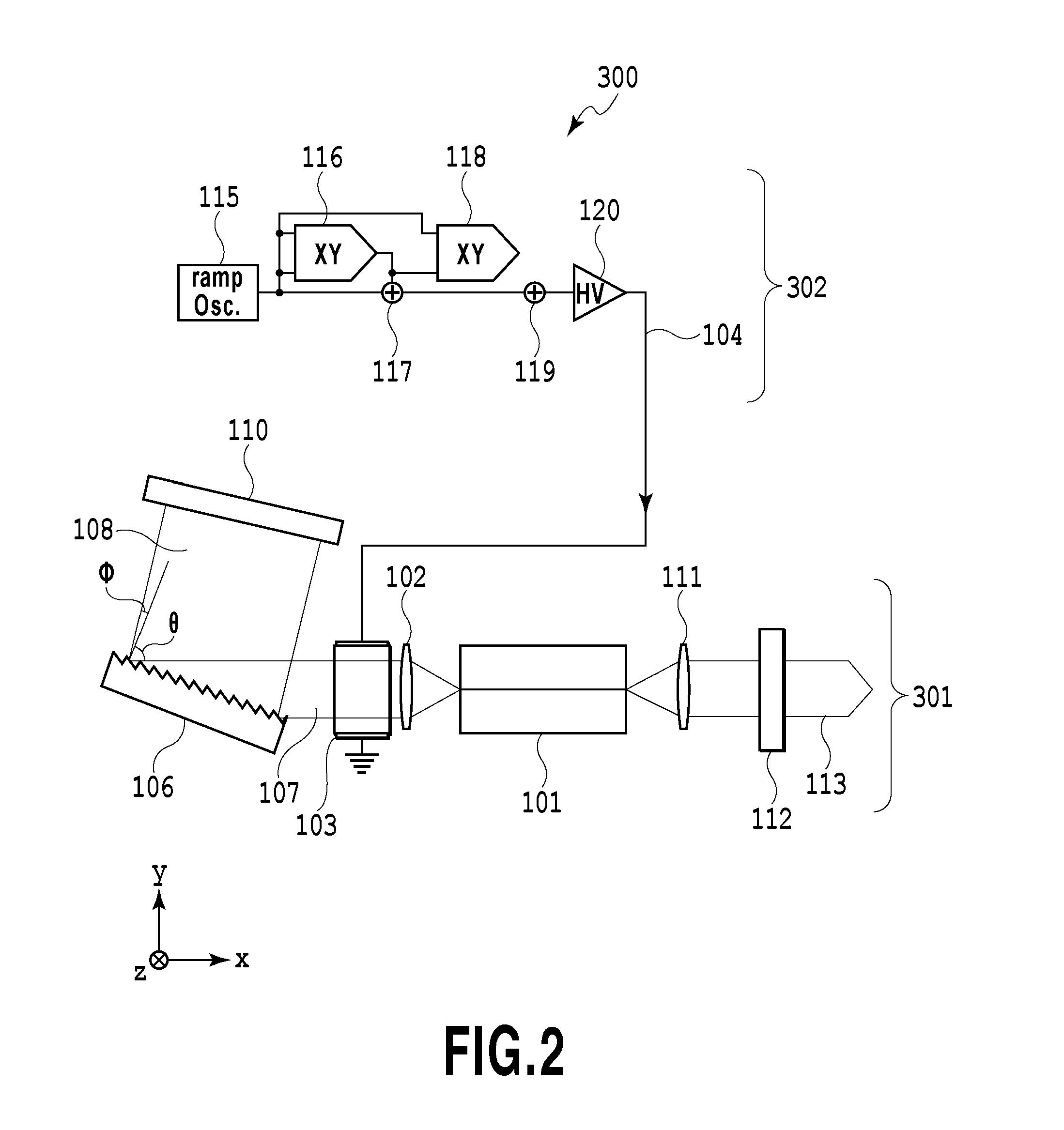 patent us20130286454 - wavelength swept light source