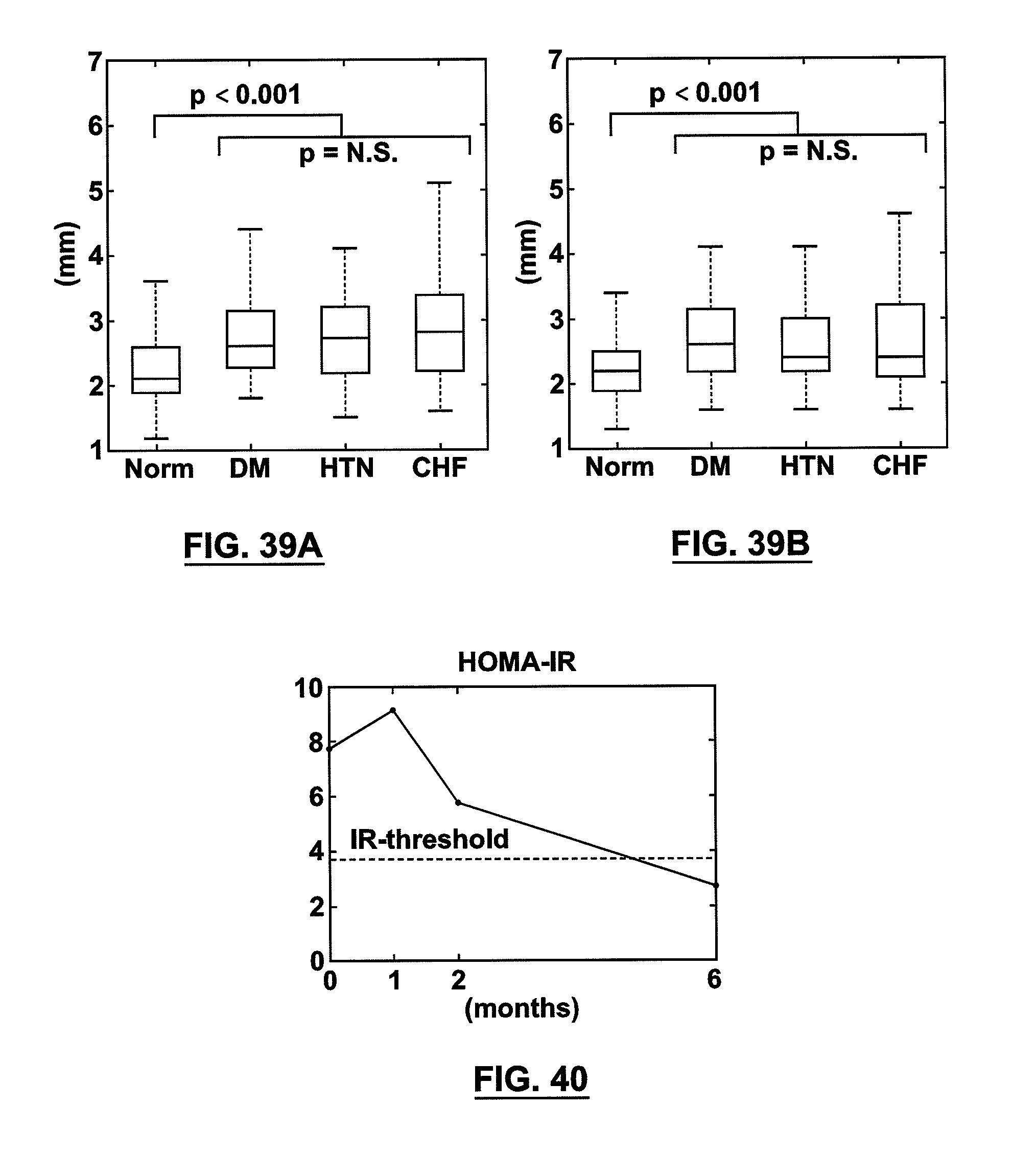 Patent US20130303876 Carotid Body Modulation Planning And - Homa Pump Wiring Diagram
