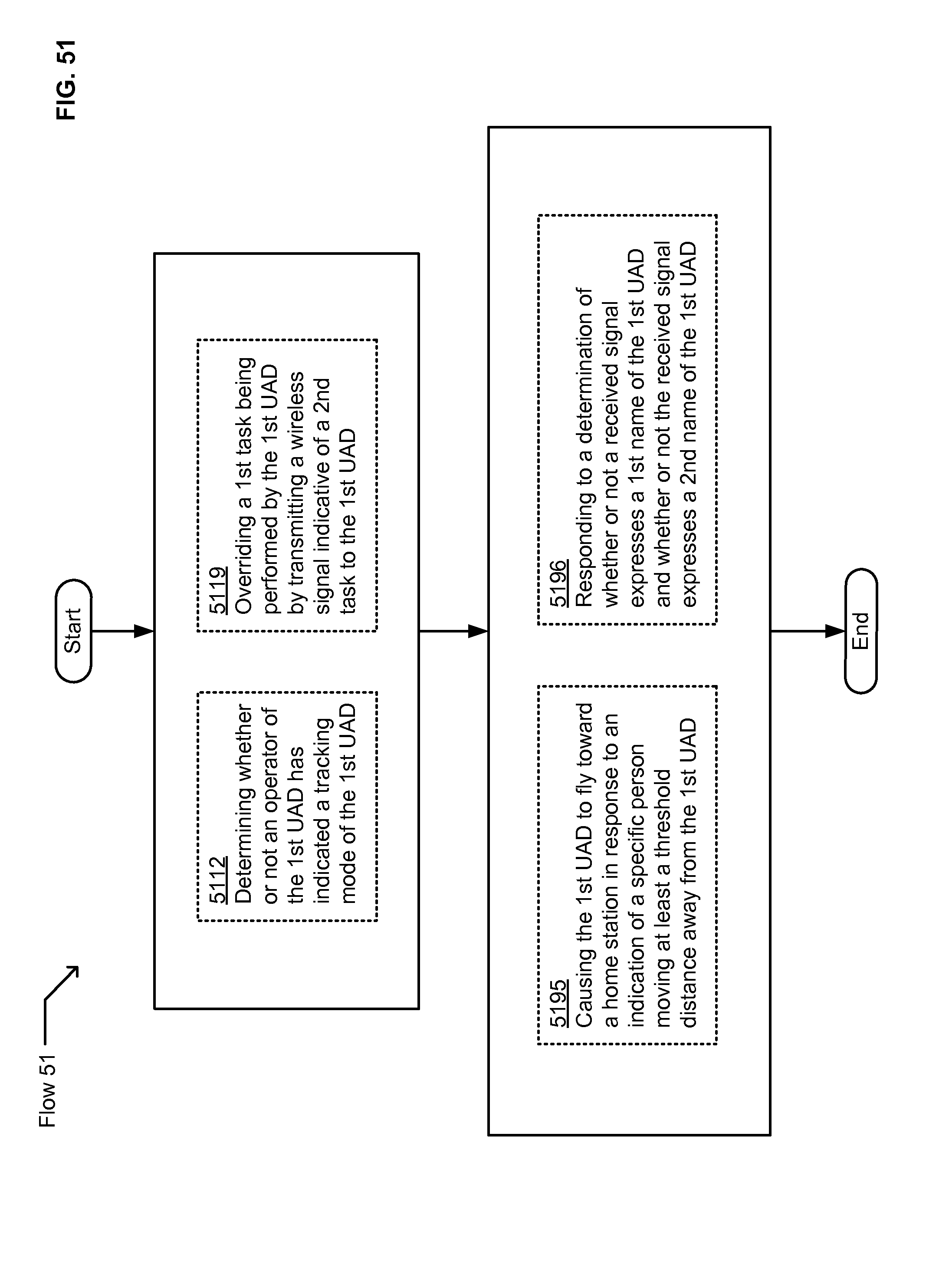 Patent Us20140025229 Unmanned Device Interaction Methods And Simple Countdown Timer On Using Cd4510 Drawing