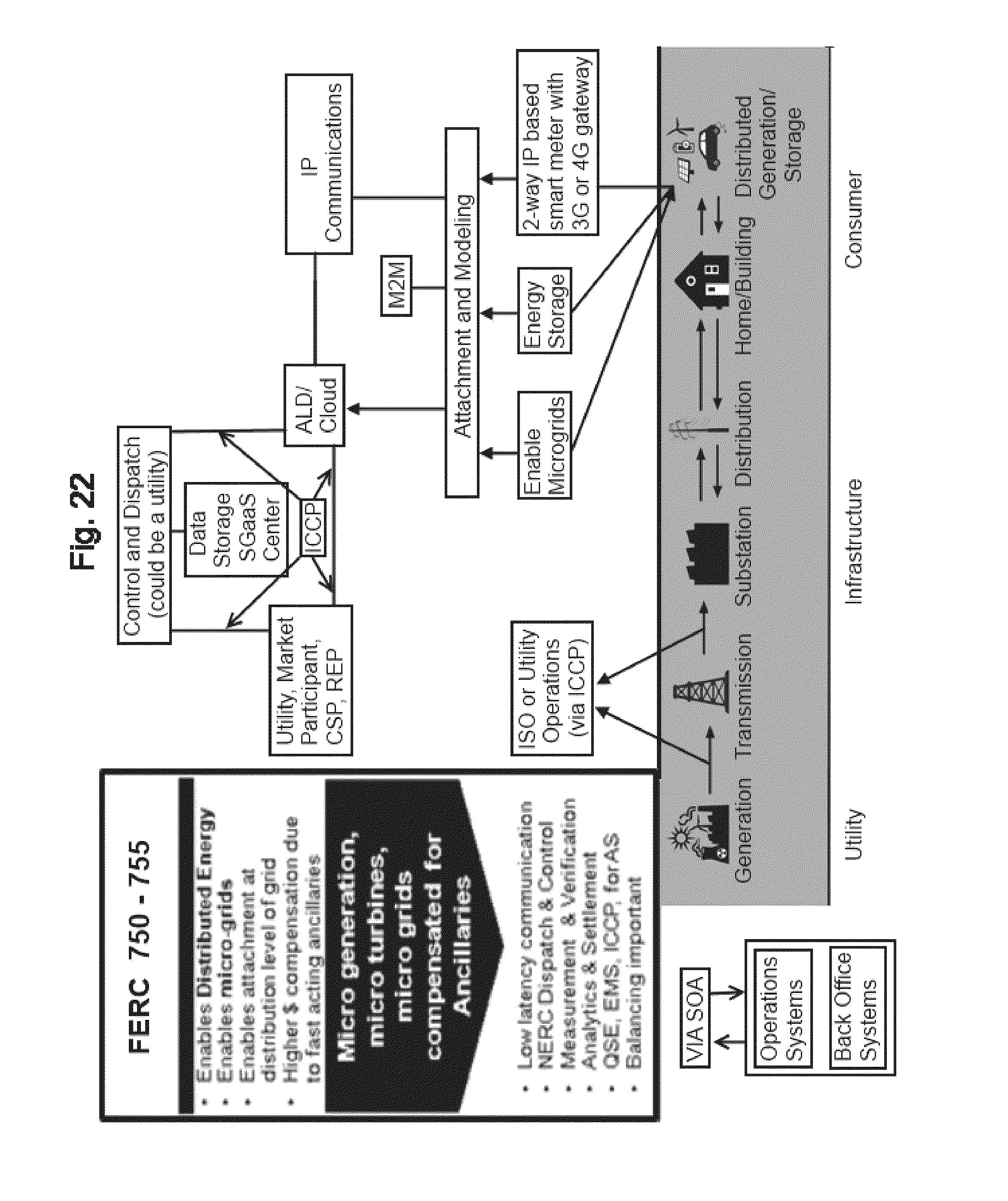 patent us20140039703