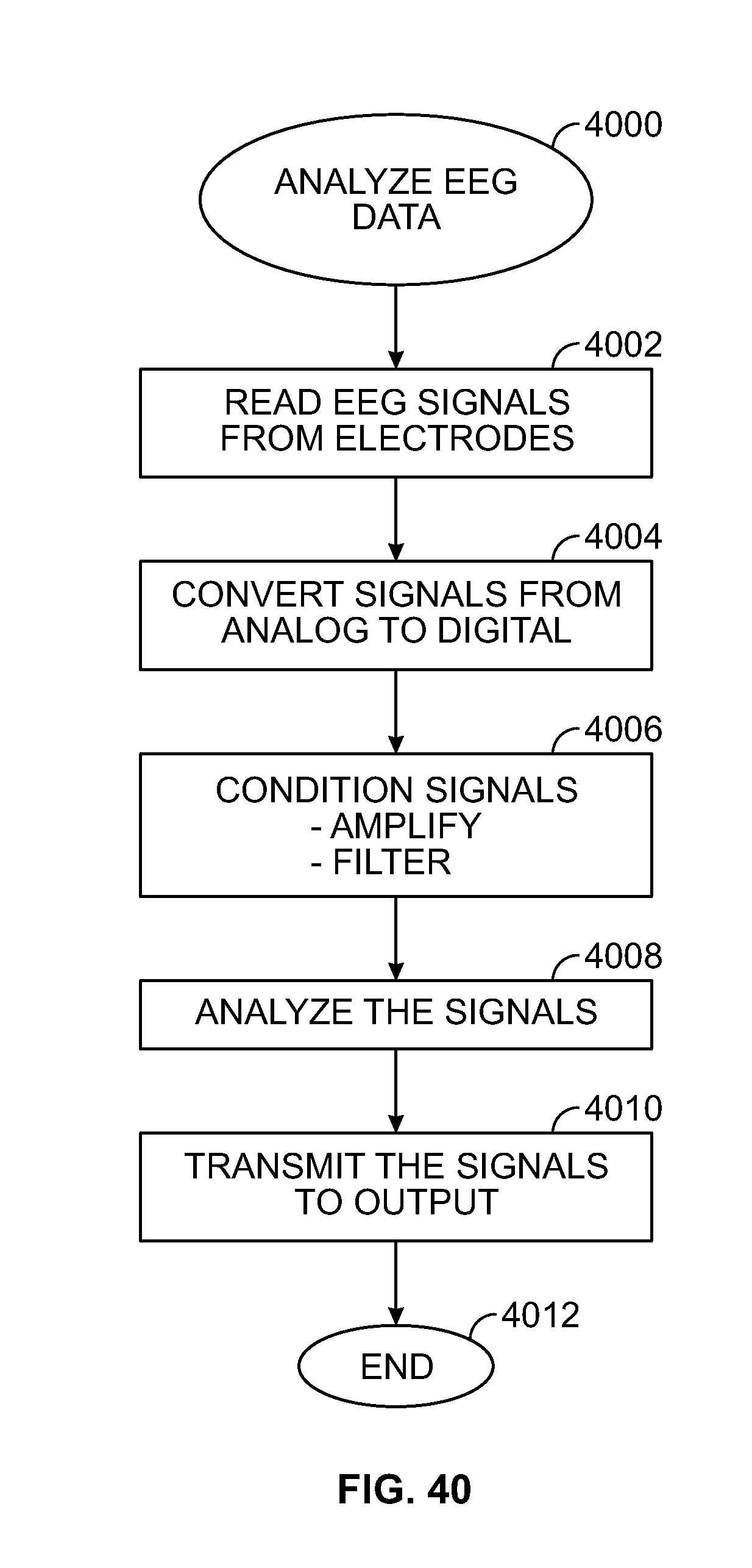 Patent US20140051961 - Systems and methods to gather and analyze