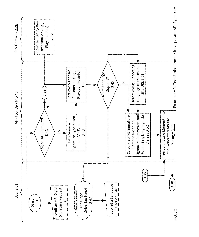 patent us20140052617 payment platform interface widget generation