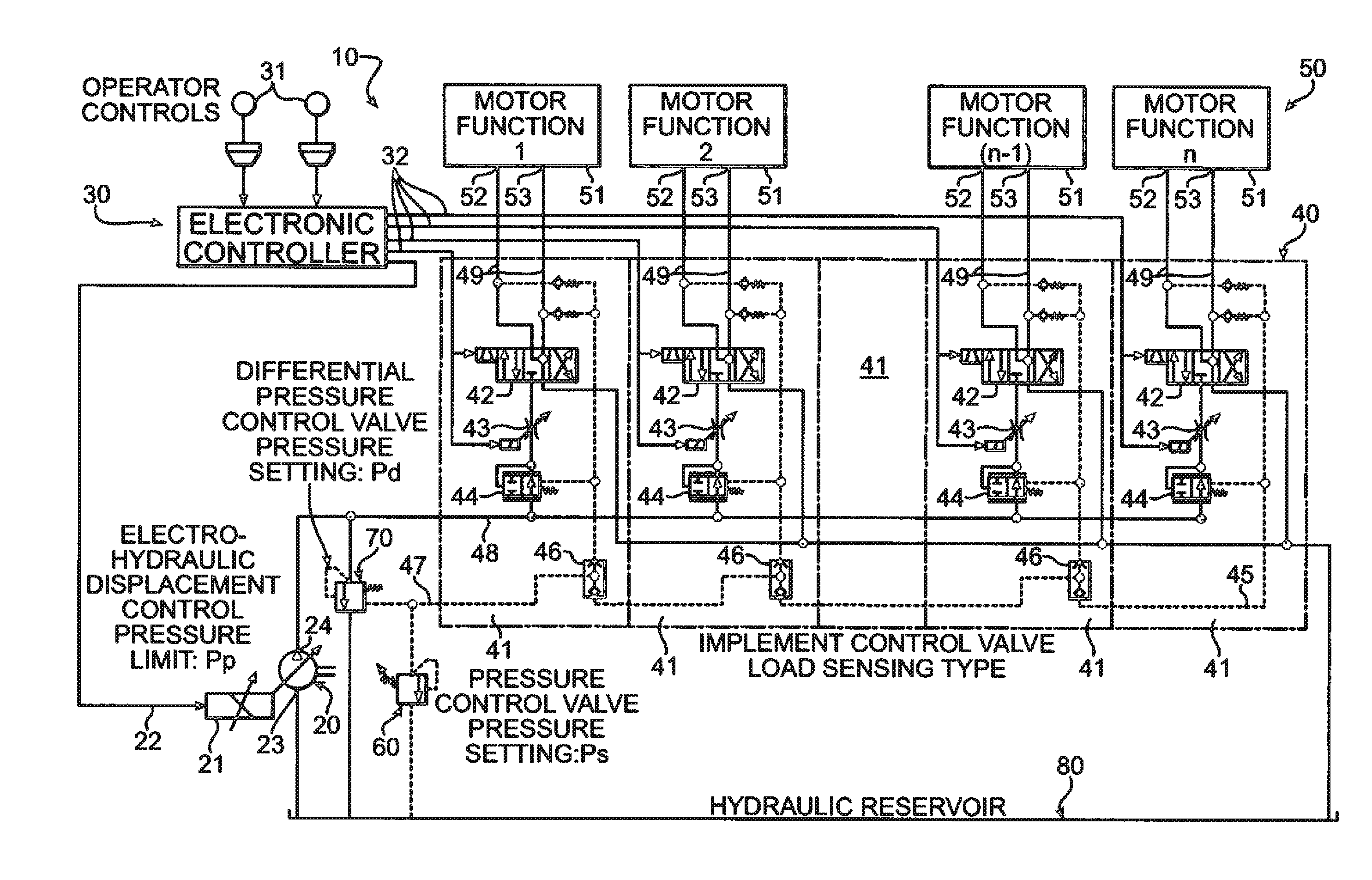 Muncie Wiring Diagram Rj 25 Cat 3 Wiring Diagram For Wiring Diagram Schematics