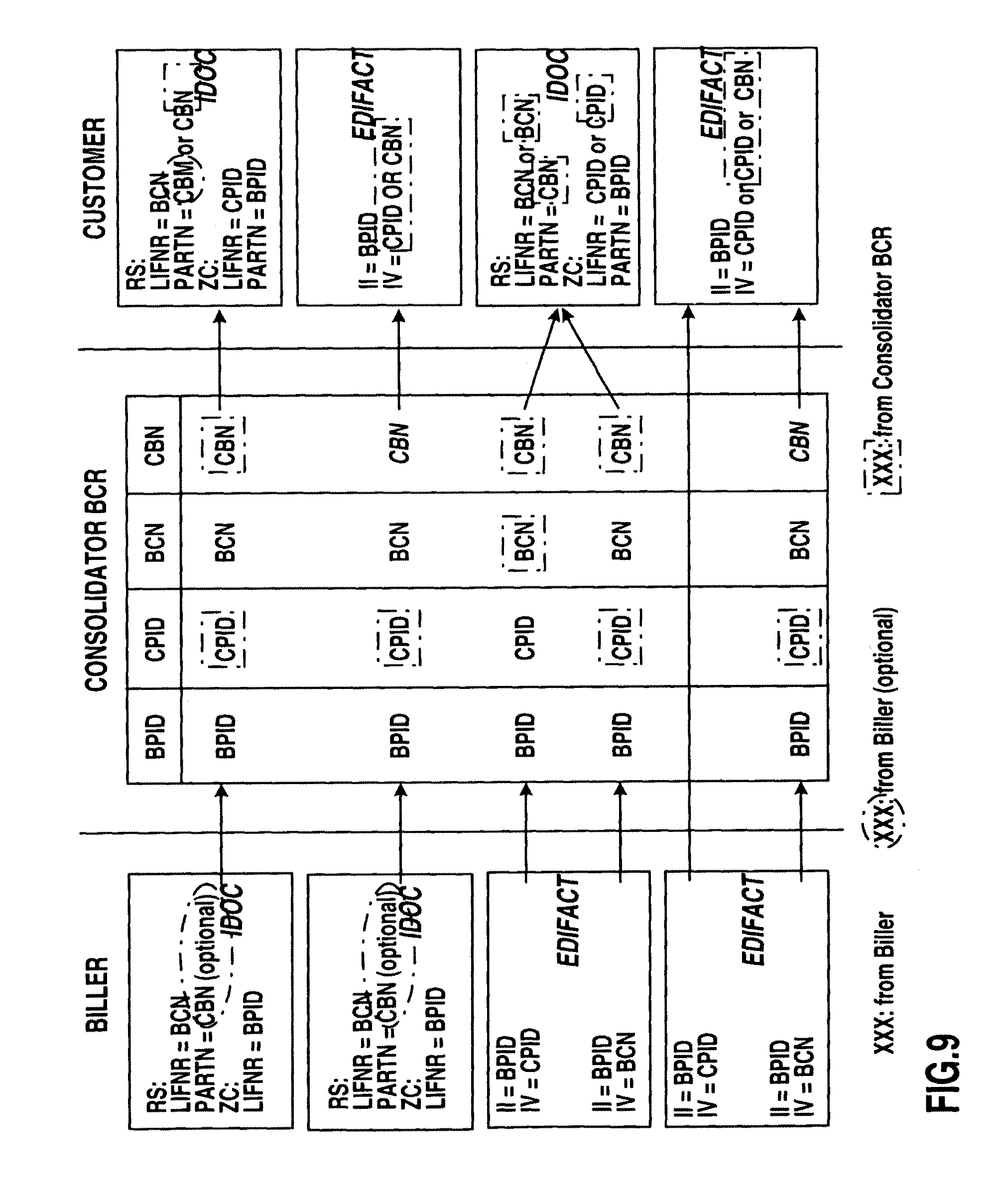 Patent US20140089179 - Methods and systems for electronic bill