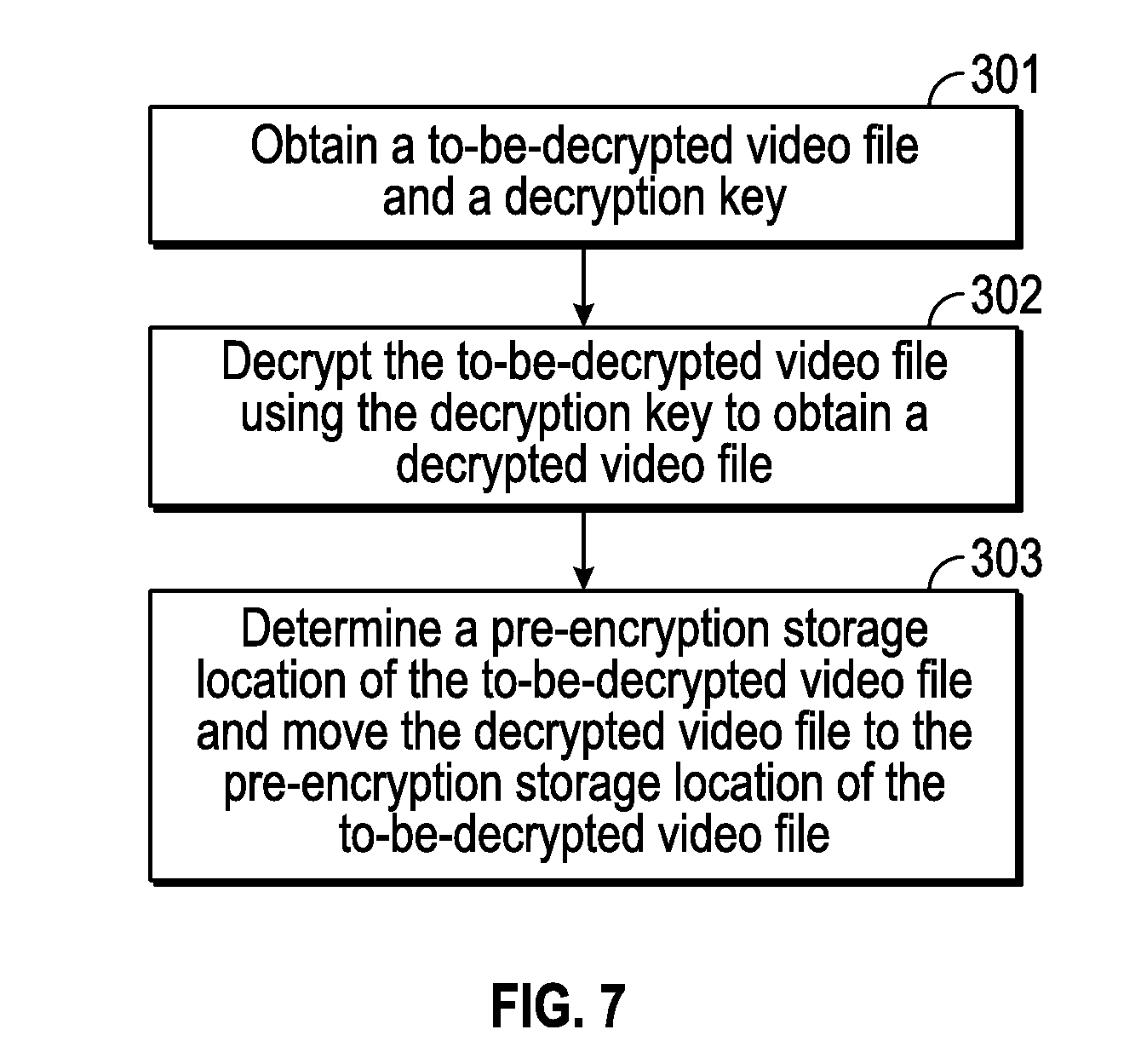 Brevet US20140105390 - Video file encryption and decryption
