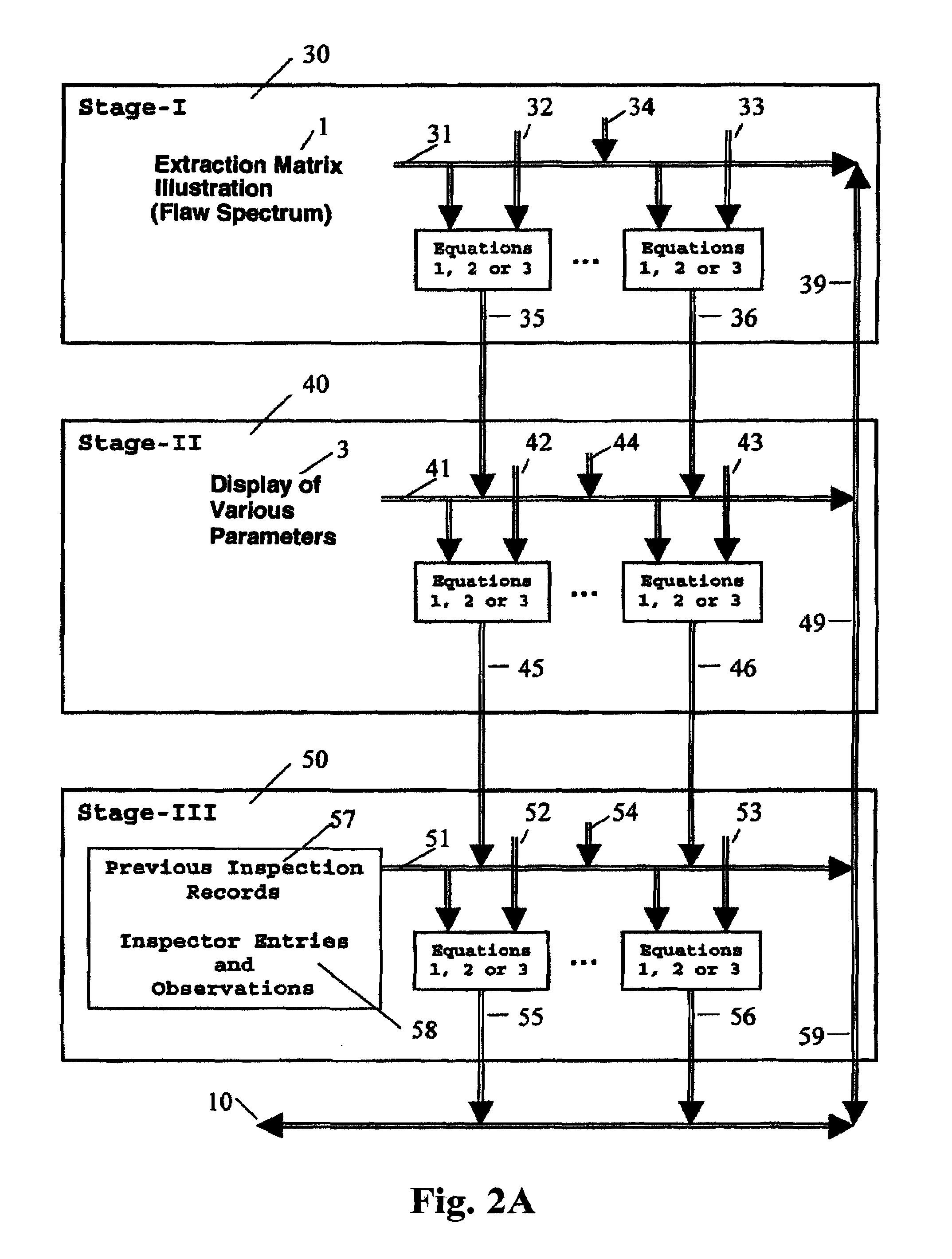 براءة الاختراع US20140107947 - Autonomous non-destructive