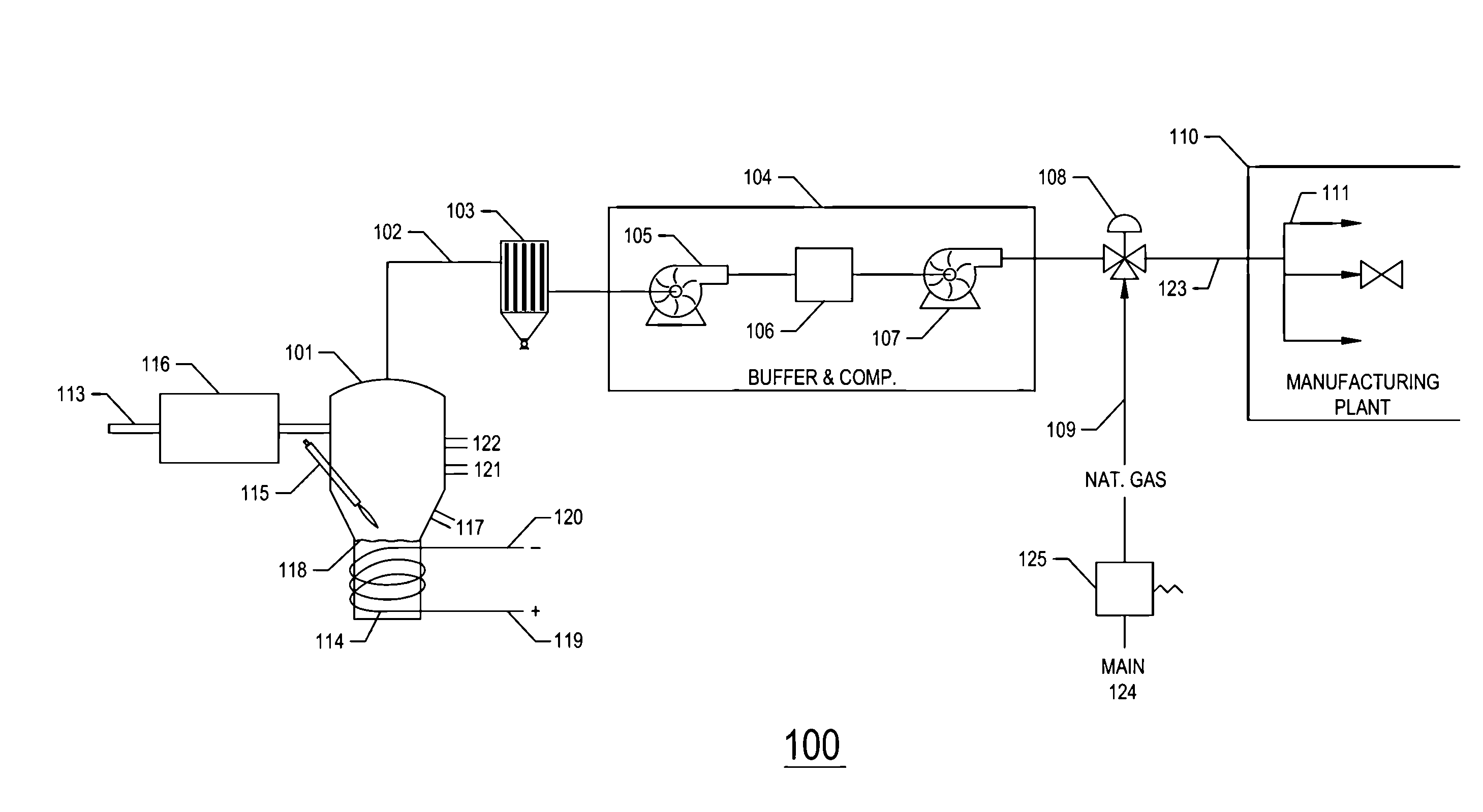 Patent US20140196370 - Co-Fired Syngas System - Google Patents