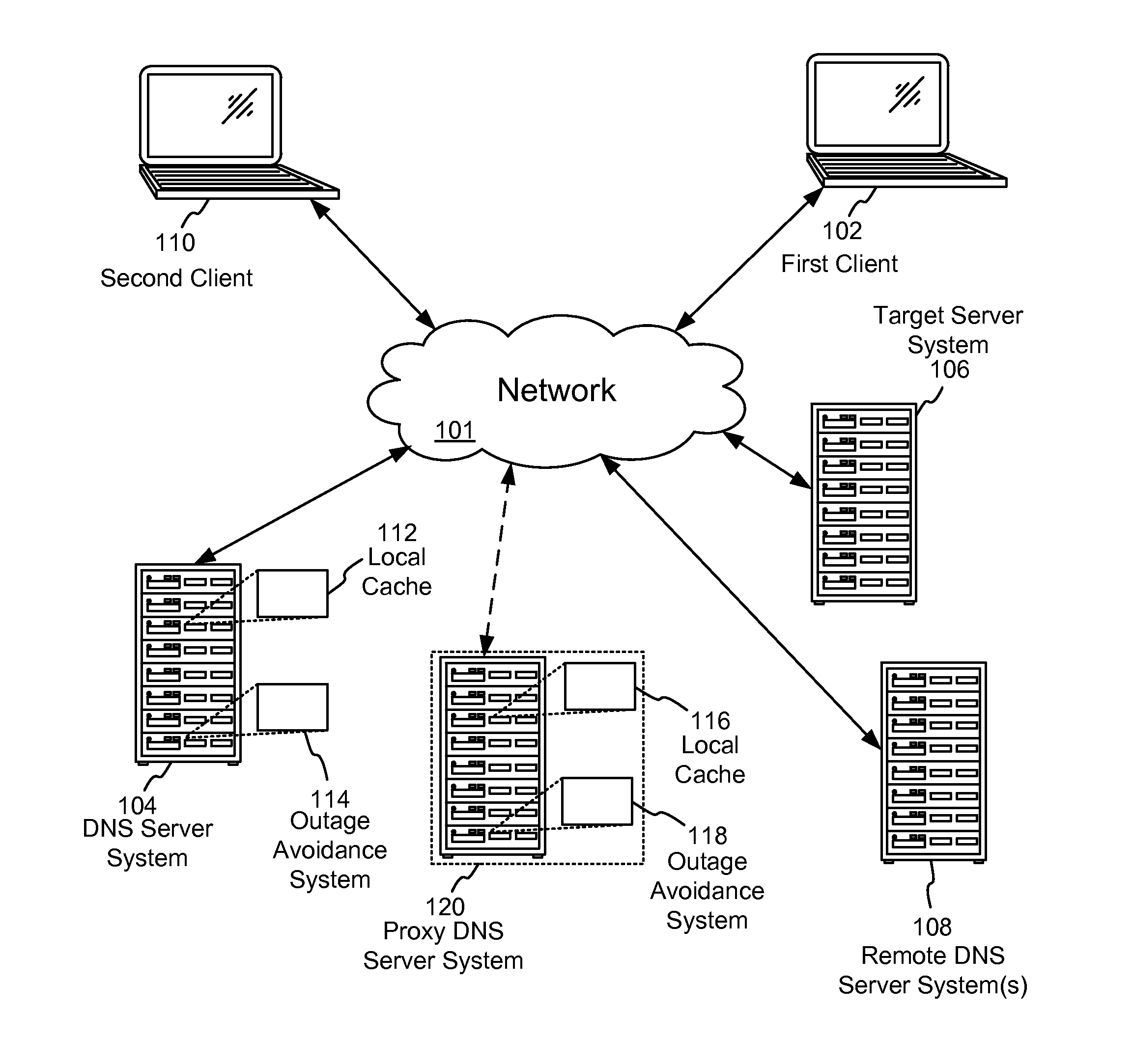 Patent US20140244725 - DNS Outage Avoidance Method for