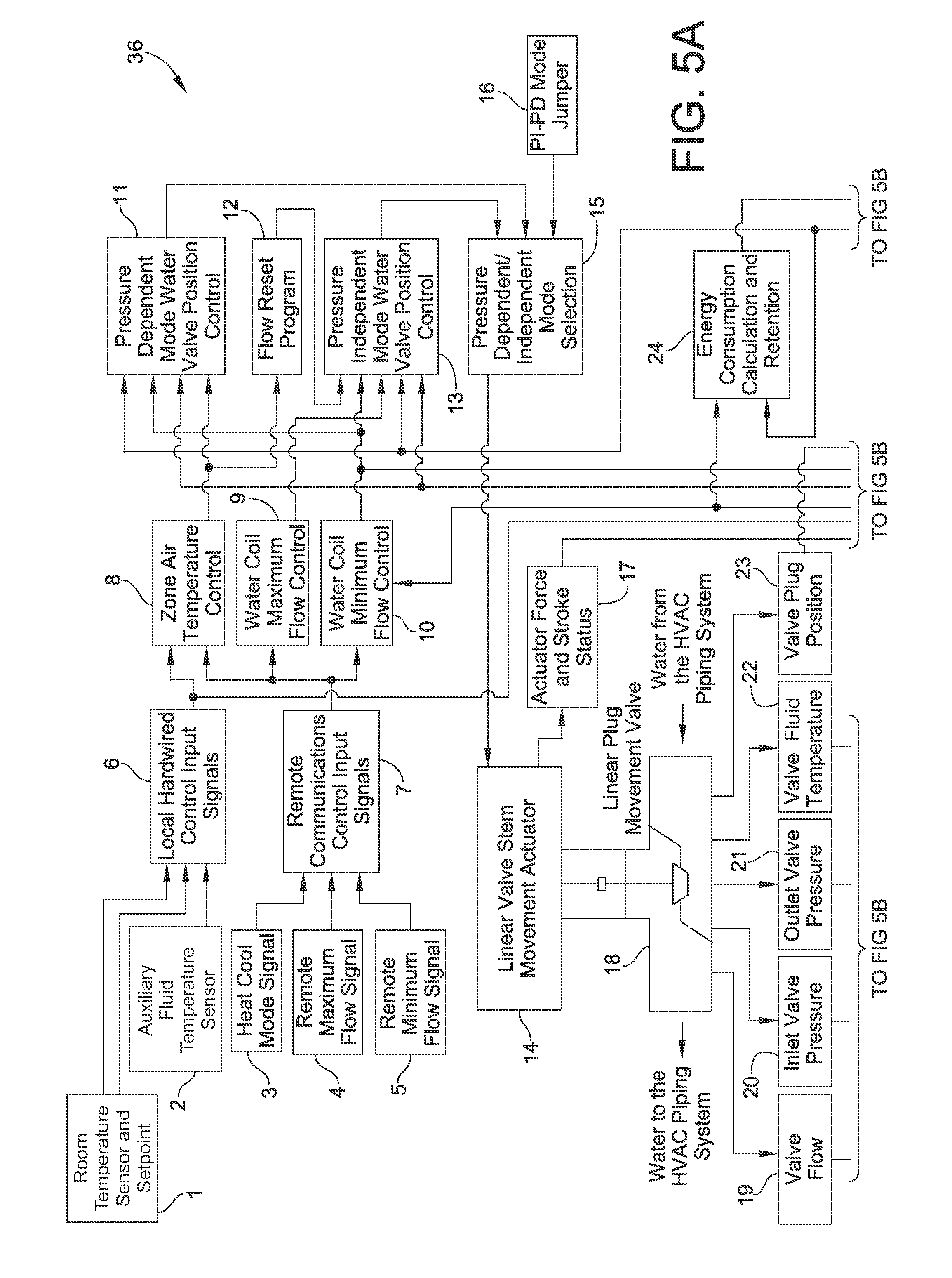 Potentiometer Wiring Diagram Vfd, Potentiometer, Free ...