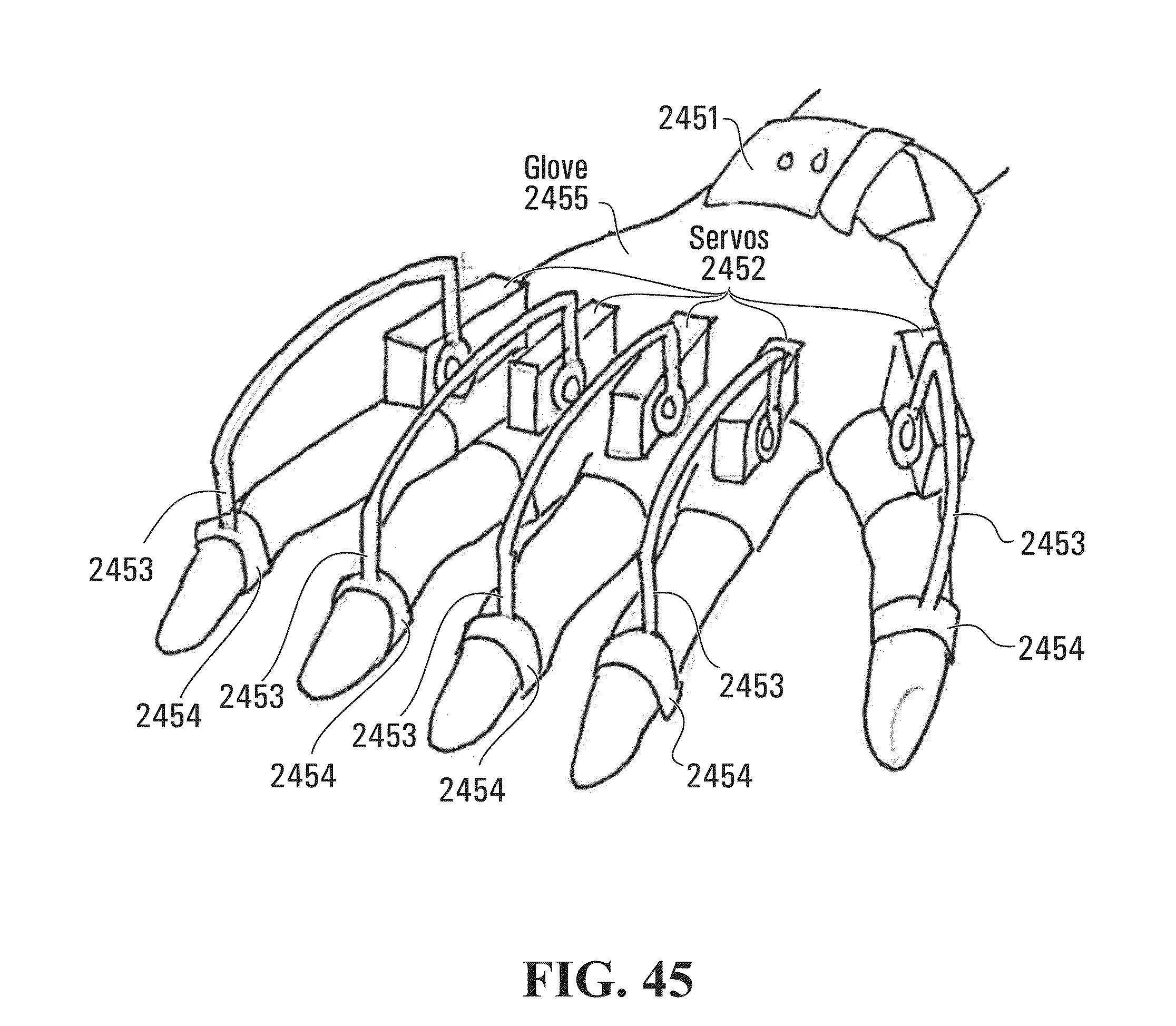 Kindred glove