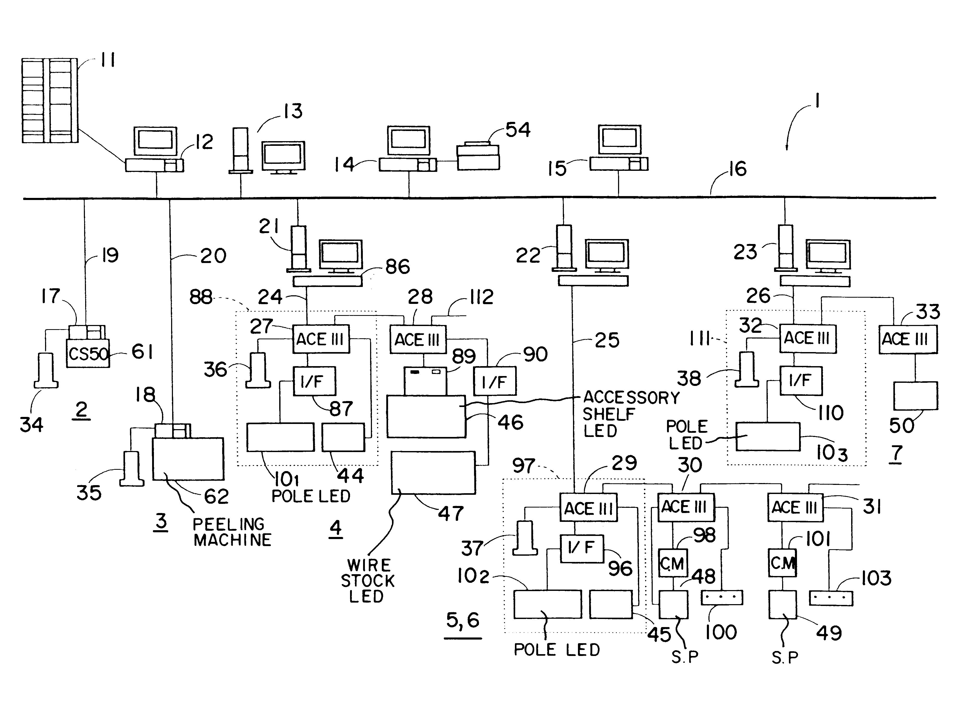 براءة الاختراع US6169934 - Wire harness manufacturing on