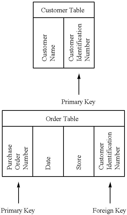 Figure US06175837-20010116-C00001
