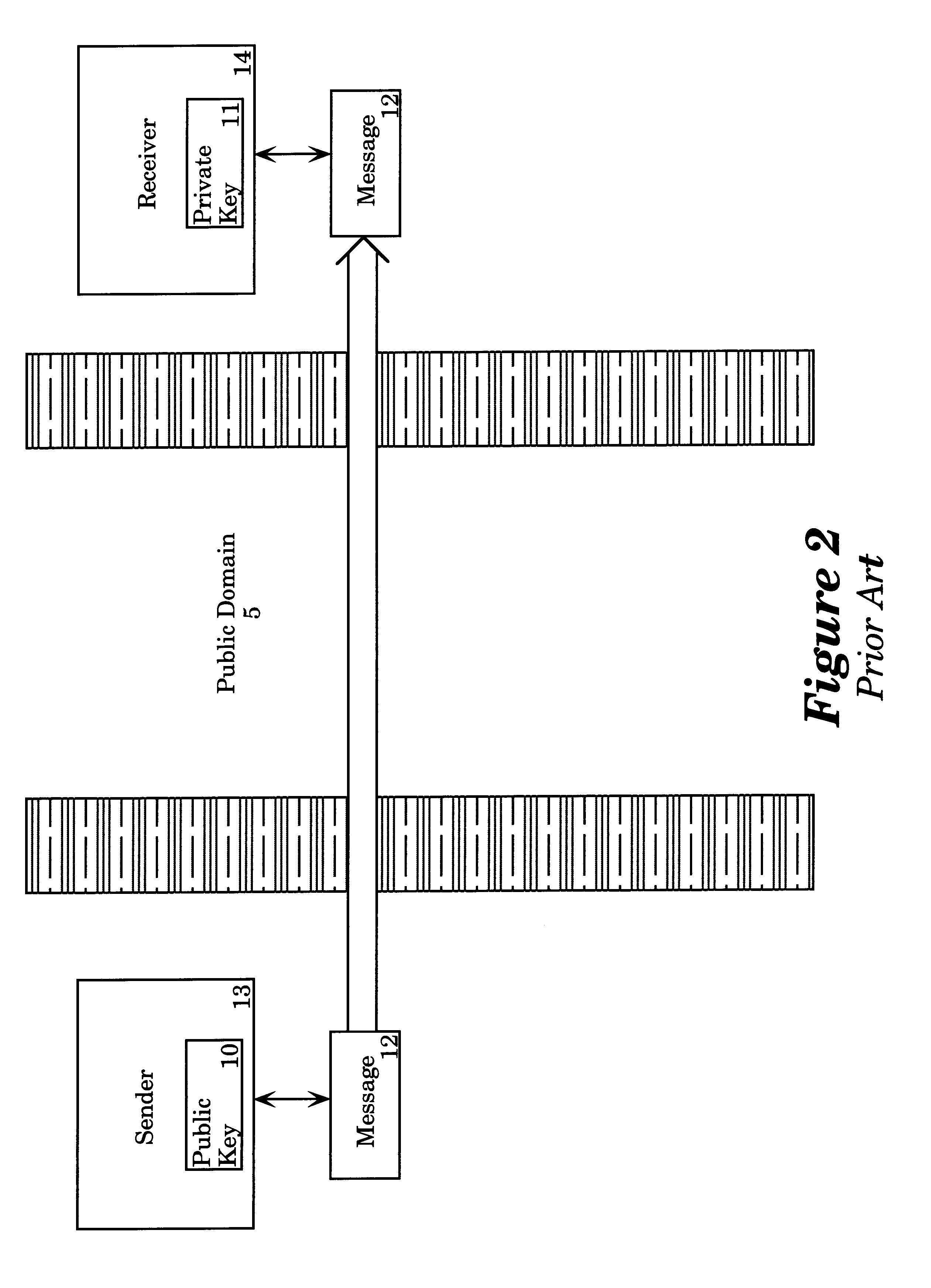 User Authentication  Private PAIR  USPTO