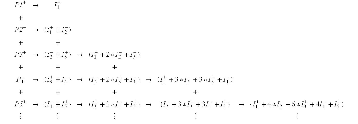 Figure US06186950-20010213-M00001