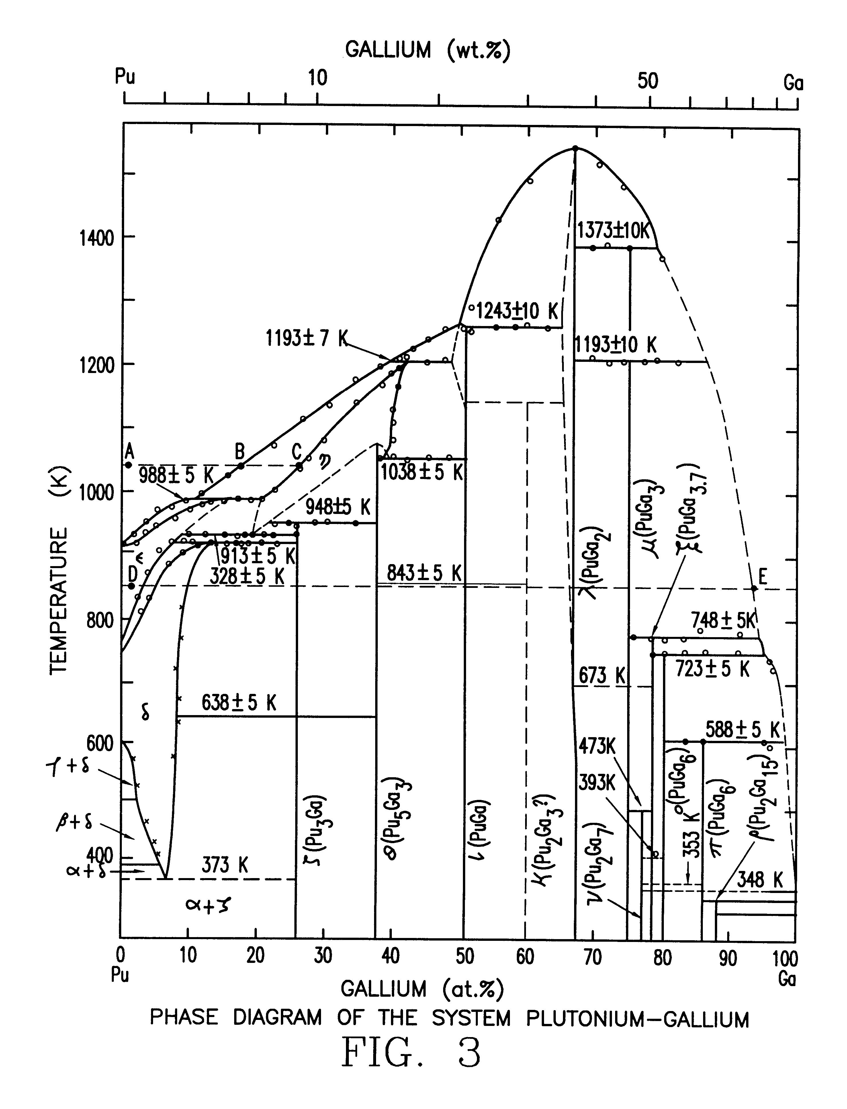 Patent Us6187163 Method For Plutonium Gallium Separation