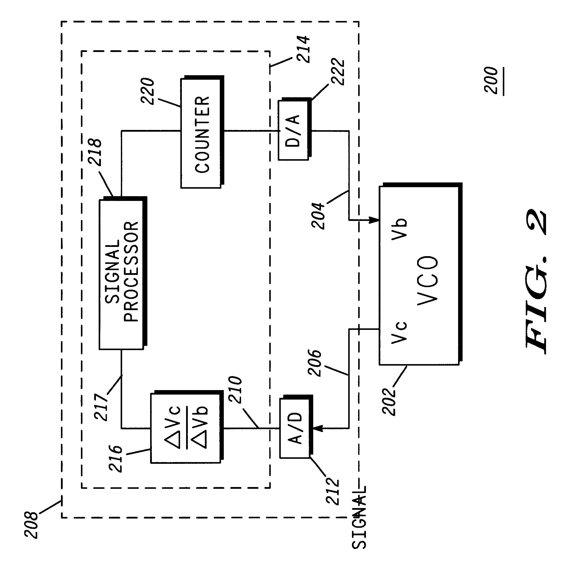 patent us6188287