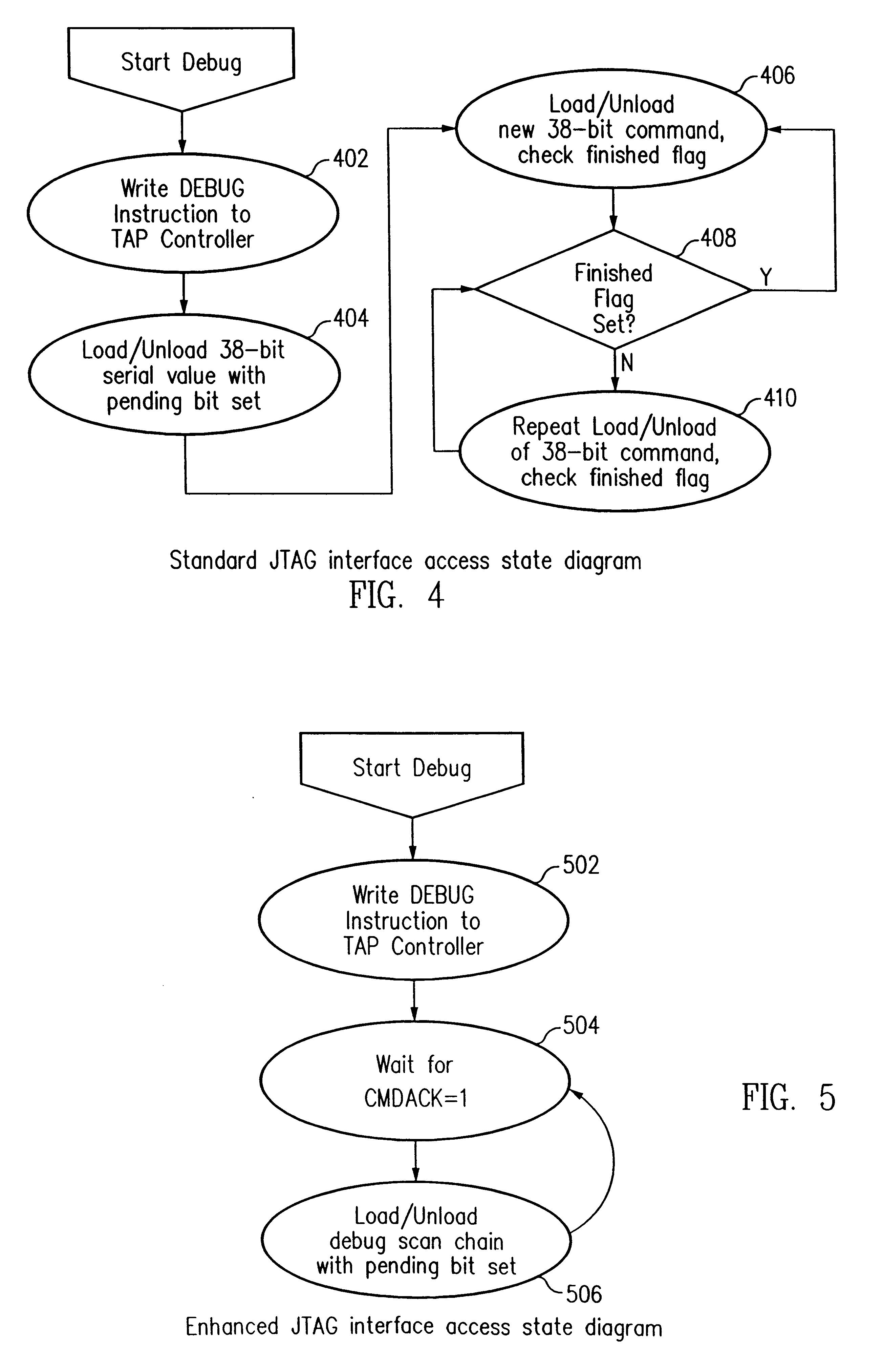 Patent Us6189140 Debug Interface Including Logic Generating Debugging Physical Target Block Diagram Photo Drawing