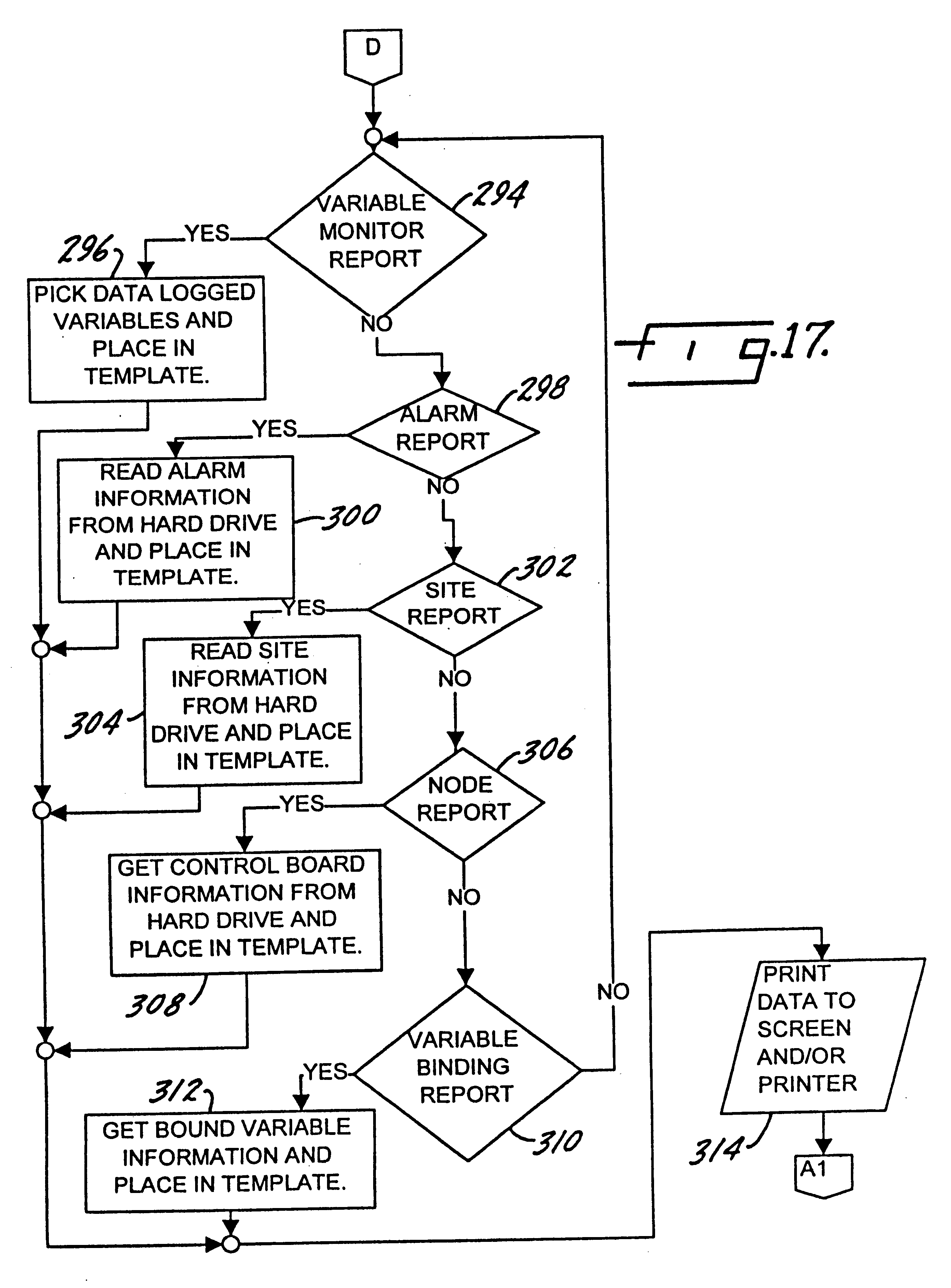 patent us6195588 control board for controlling and monitoring Delta-Wye Transformer Connection Diagram patent drawing