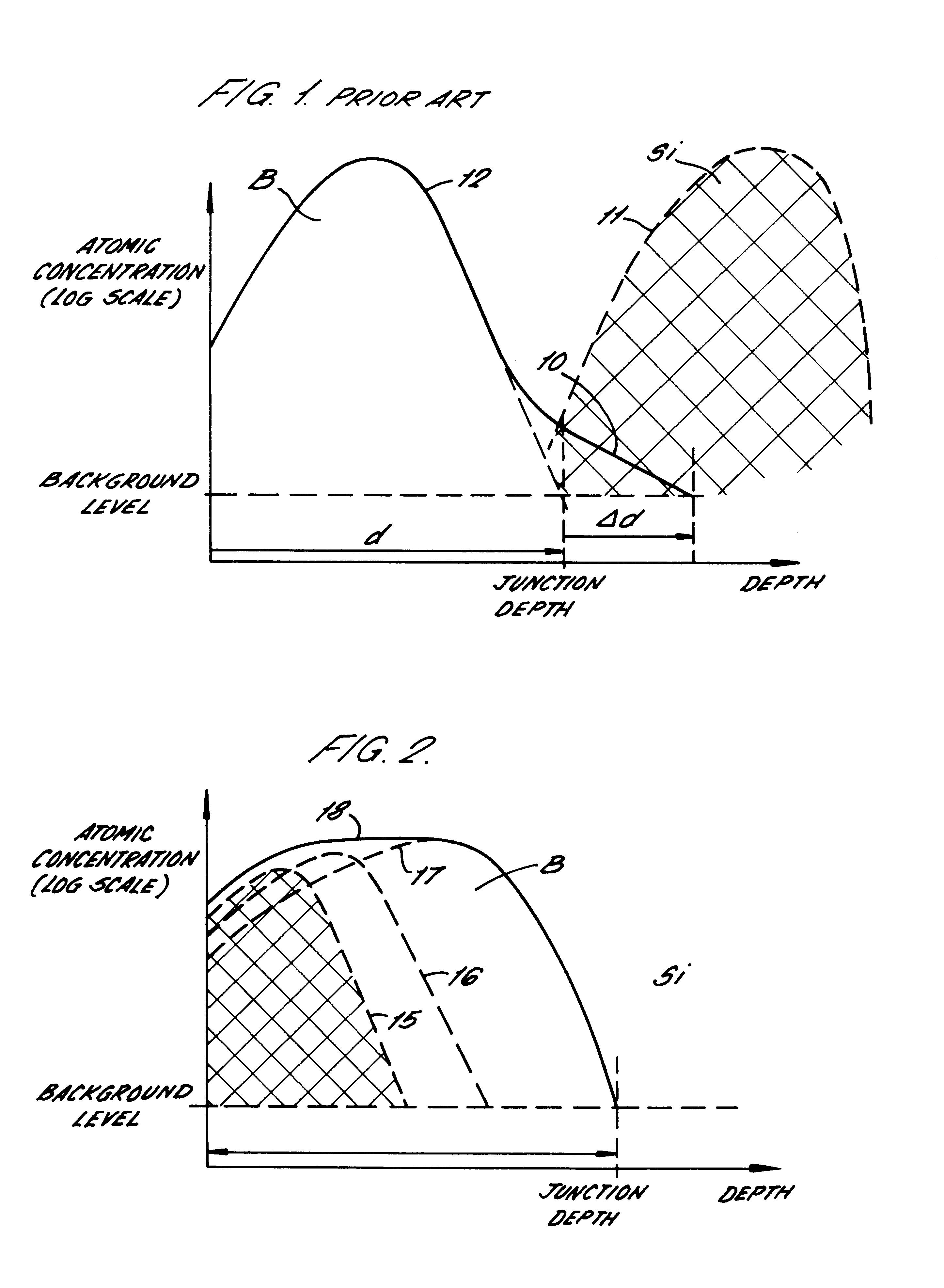 patent us6200883 - ion implantation method