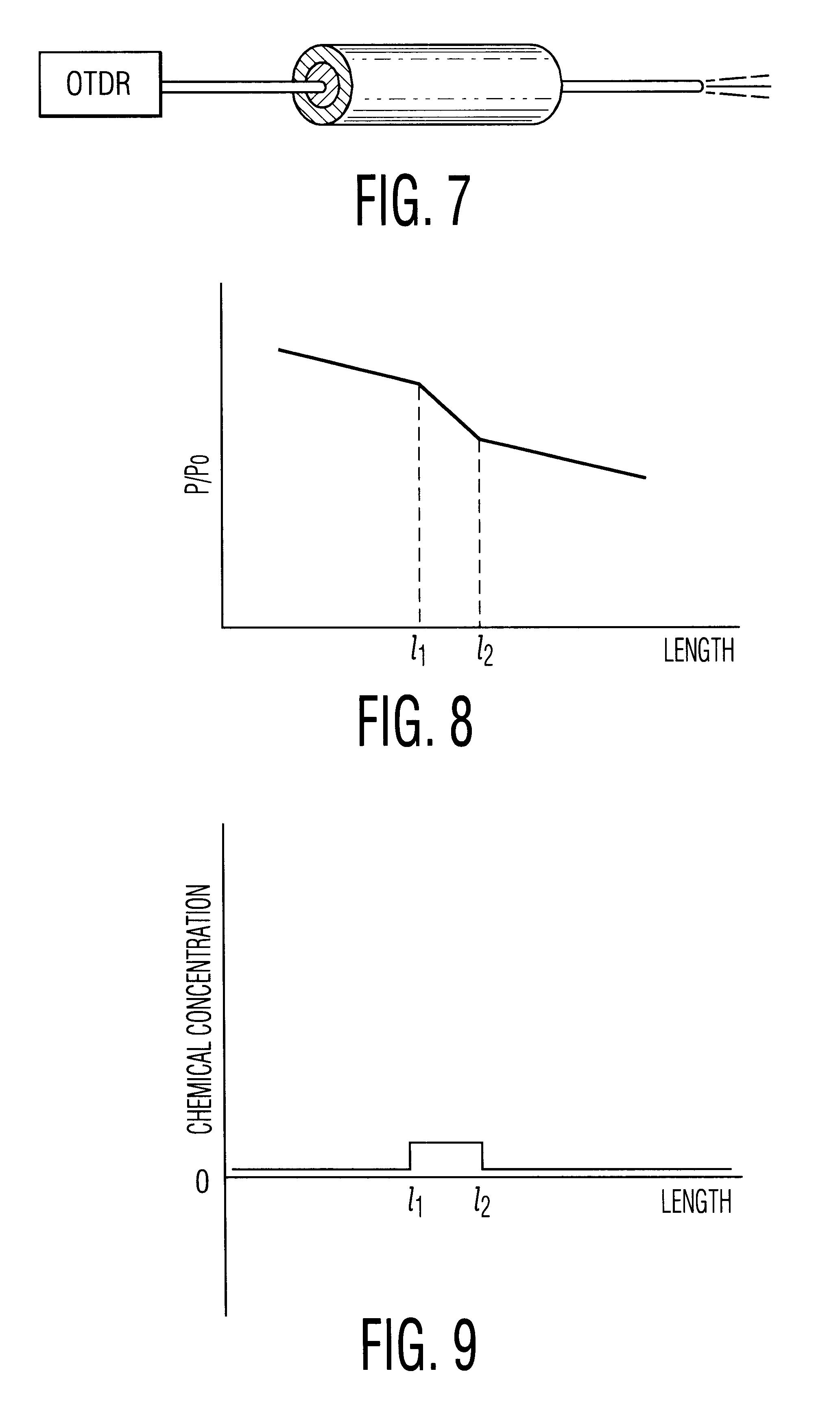 patent us6205263   distributed optical fiber sensor with