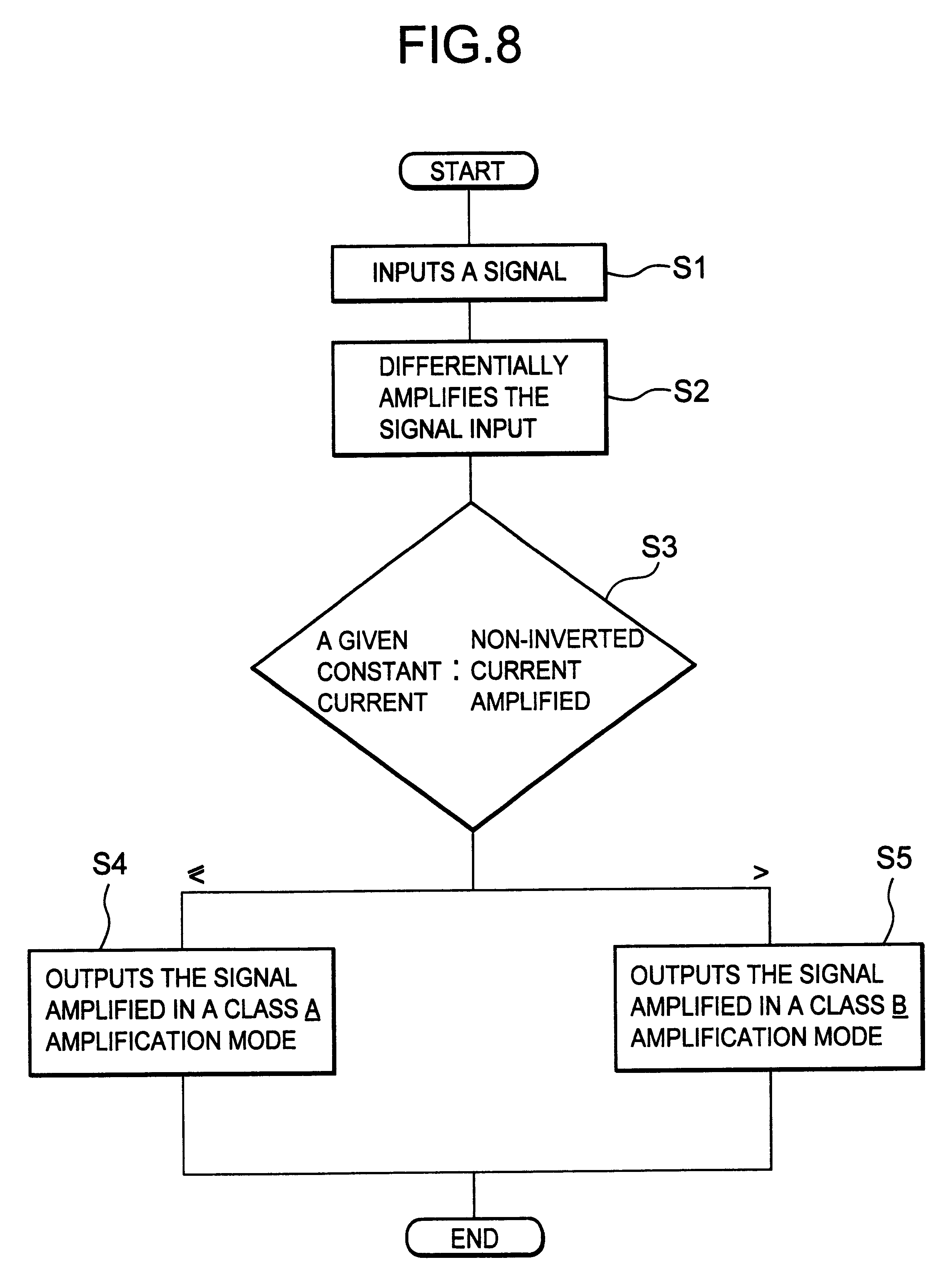 Patent Us6208208 Operationally Amplifying Method And Operational Non Inverting Amplifier Circuit Diagram Drawing