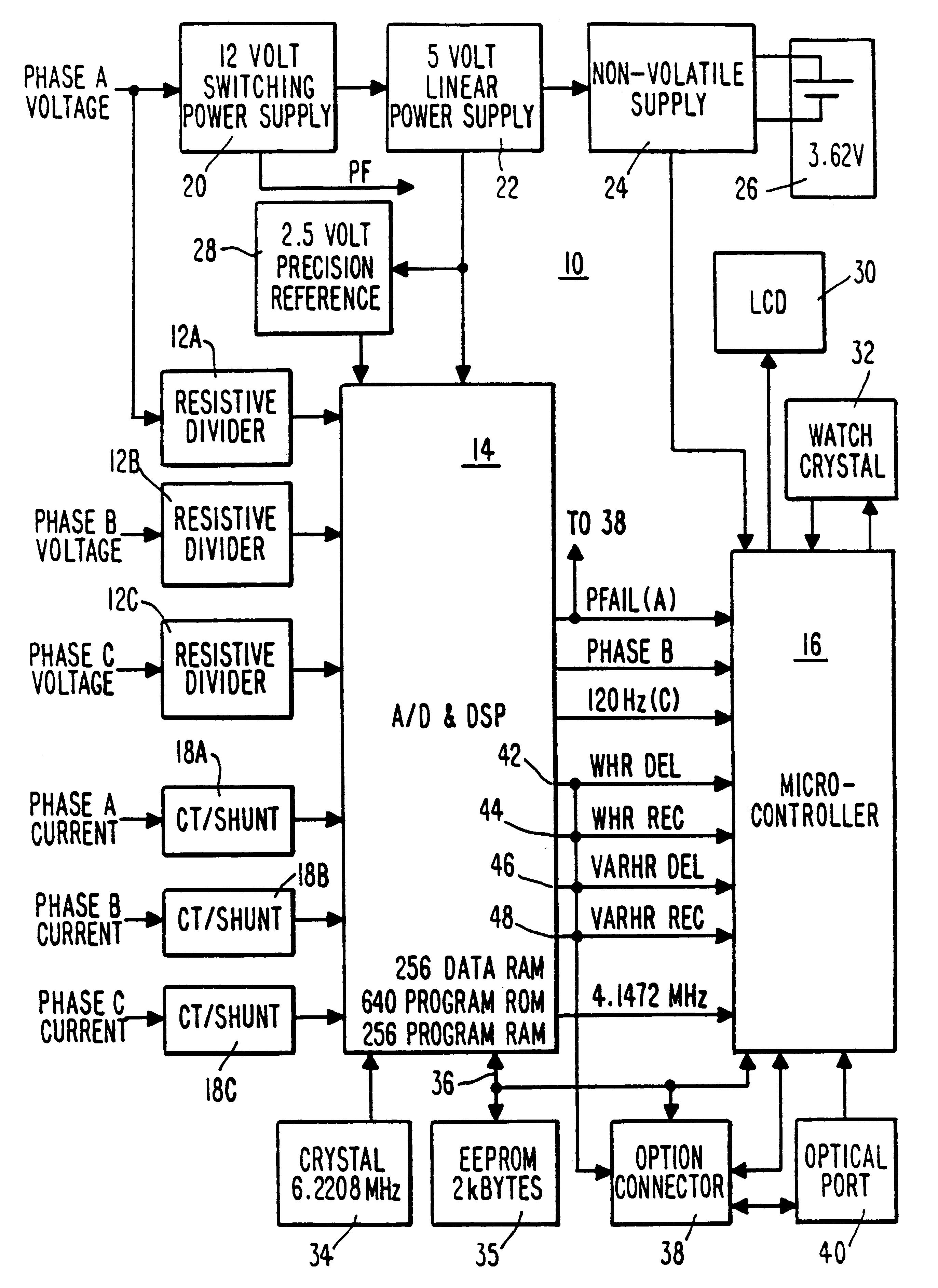 meter base wiring breaker panel wiring diagram database Meter Box Wiring Diagram 9 ct metering wiring diagram wiring diagram database breaker panel bus bar