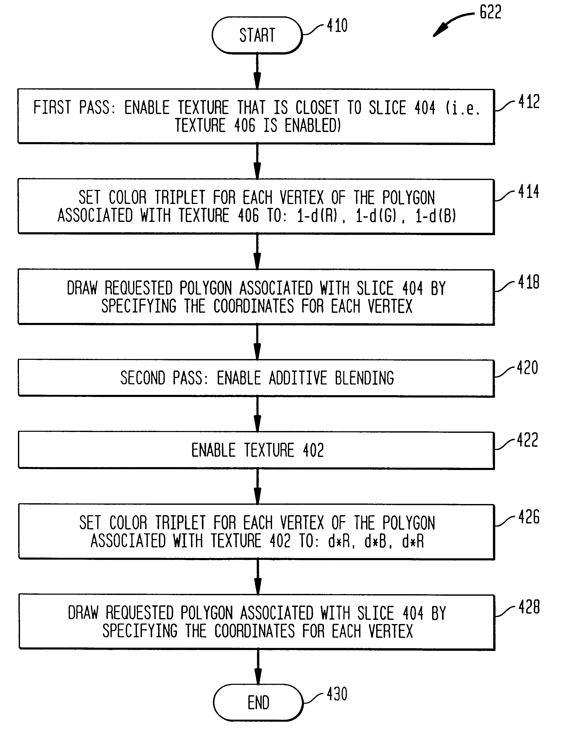 Patent US6229547 - System and method for rendering multi