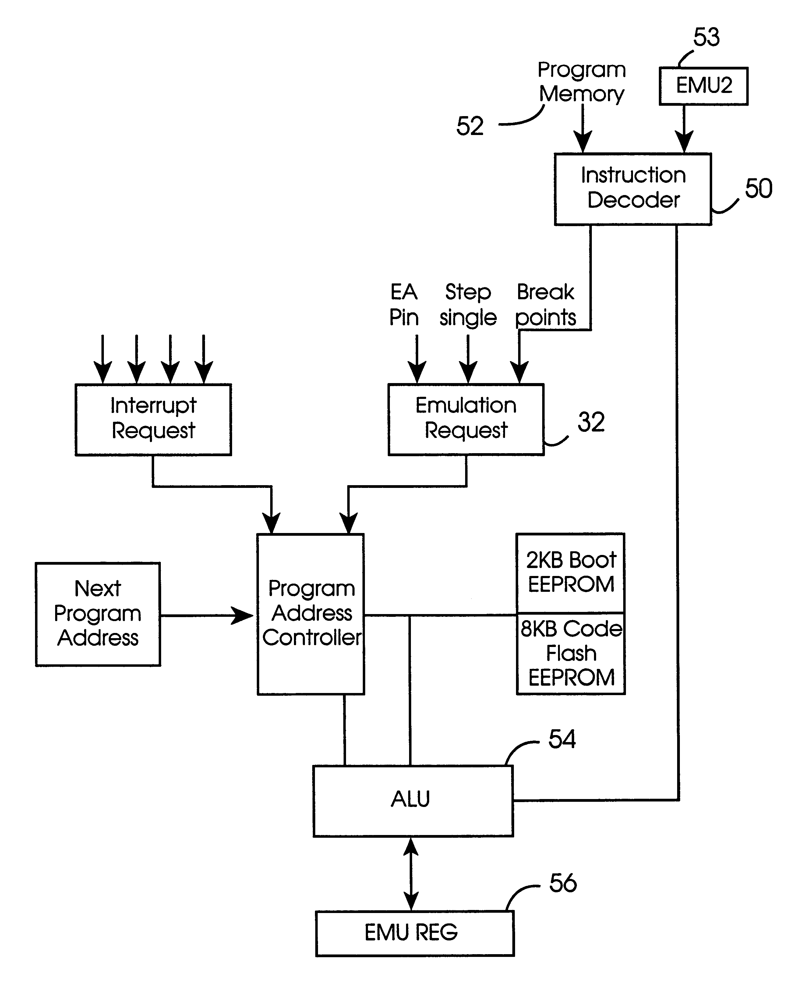 Patent Us6230119 Integrated Circuit With Embedded Emulator And Uses Of Drawing