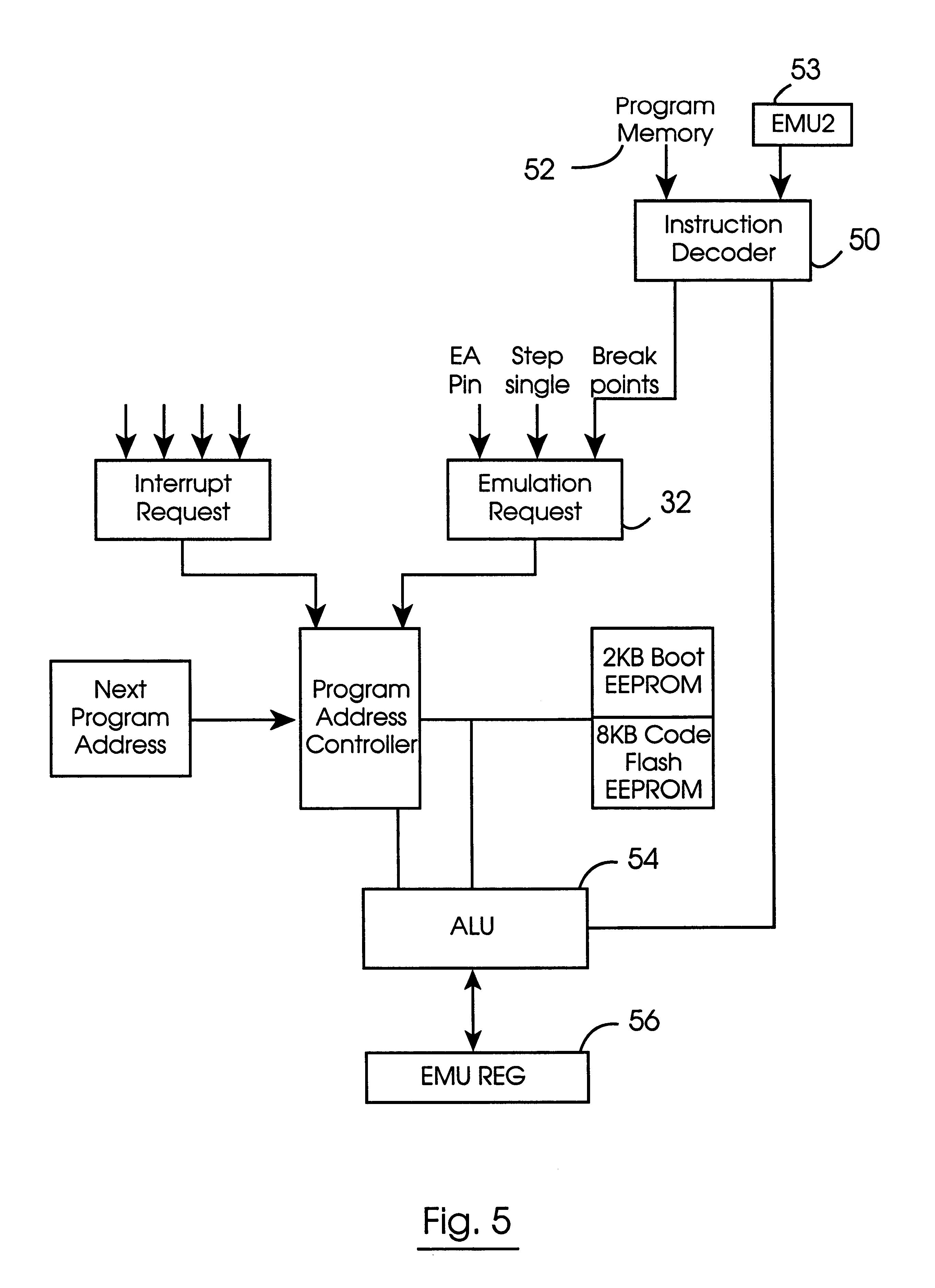 74181 alu wiring diagram database Phase Diagram 1 bit alu wiring diagram database block diagram of 74181 74181 alu