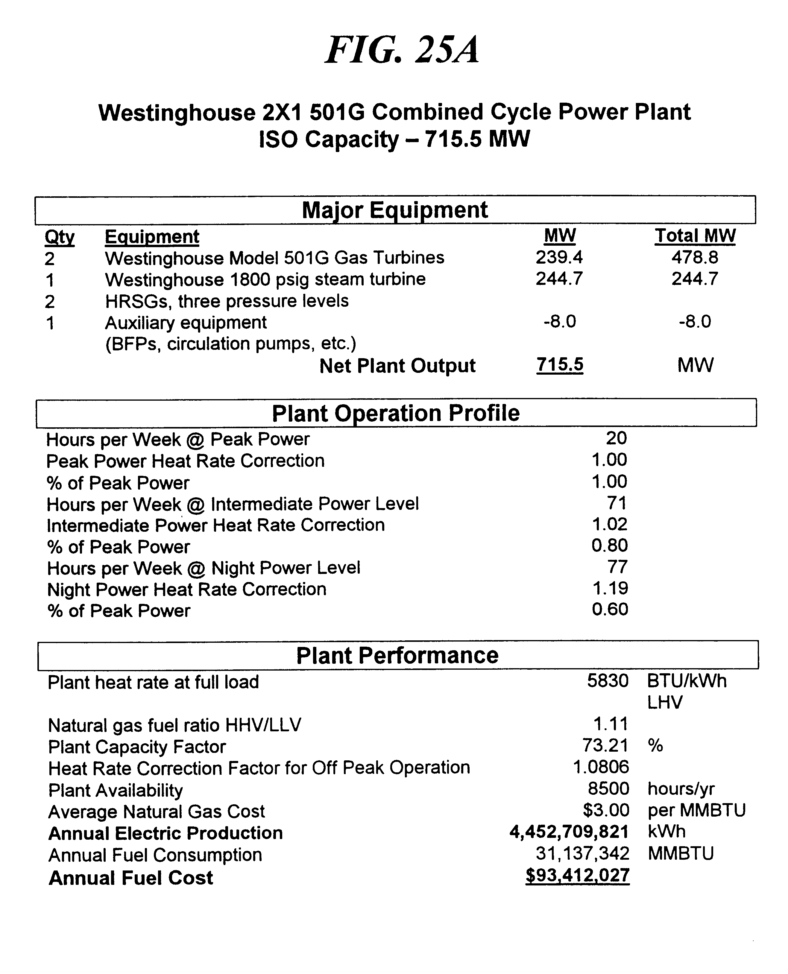 Patent US High power density bined cycle power plant